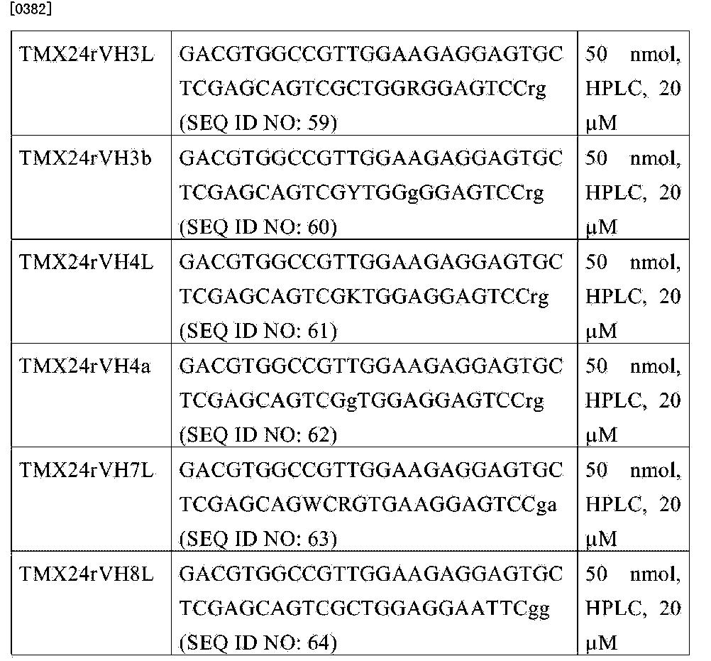 Figure CN105026573AD00611