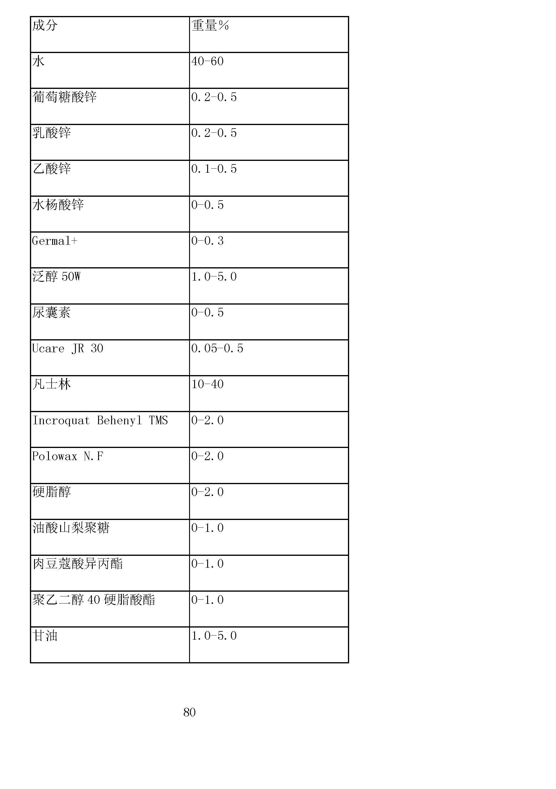 Figure CN101163455BD00802