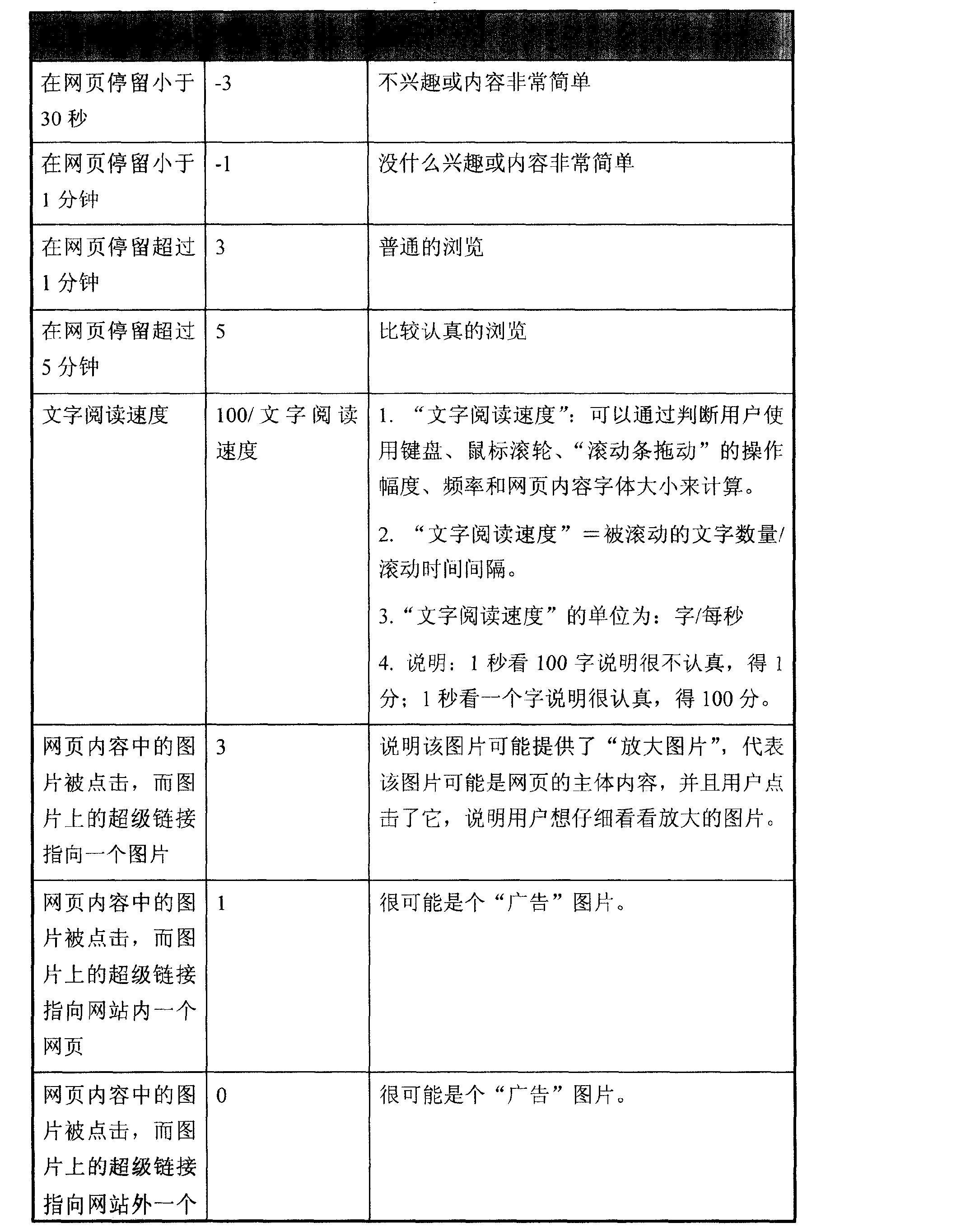 Figure CN101025737BD00441