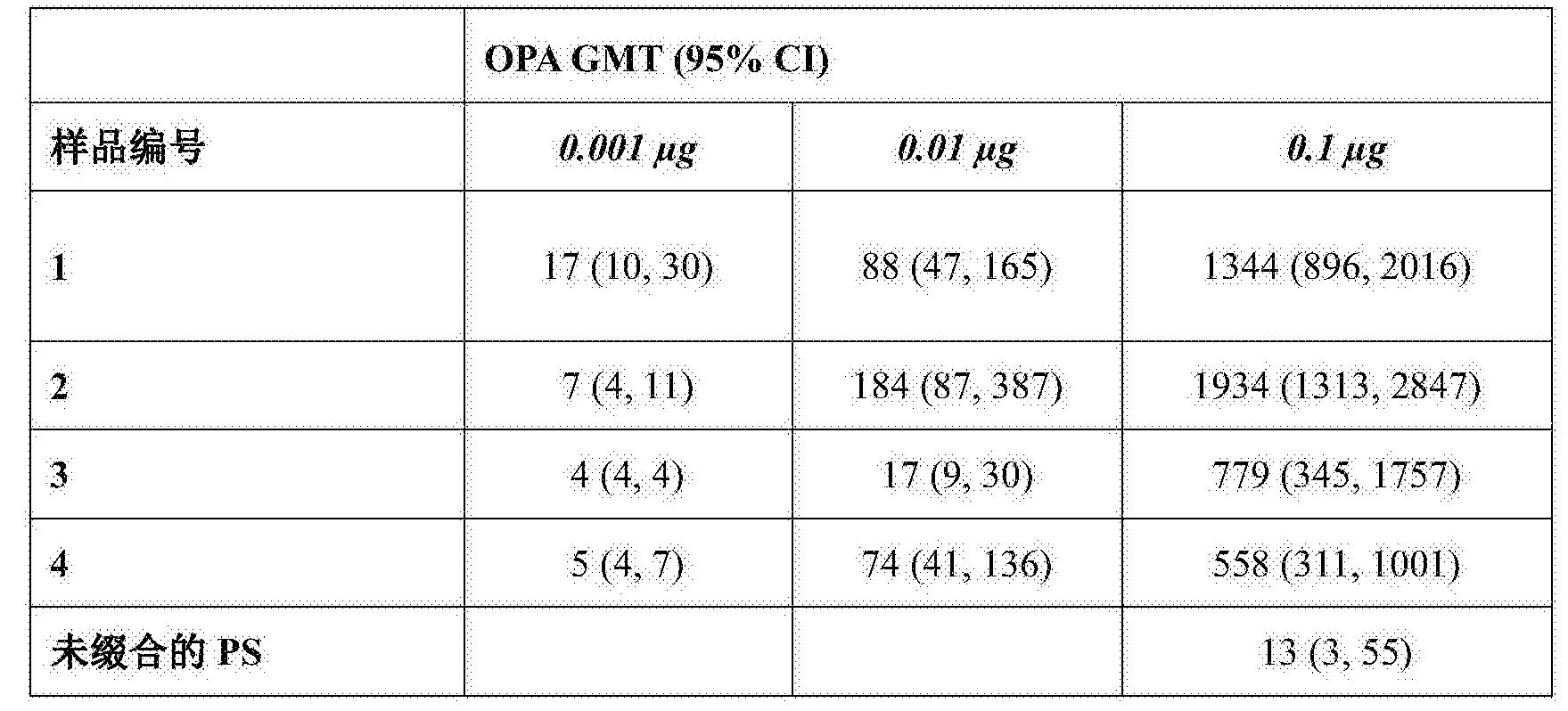 Figure CN106102770AD01002