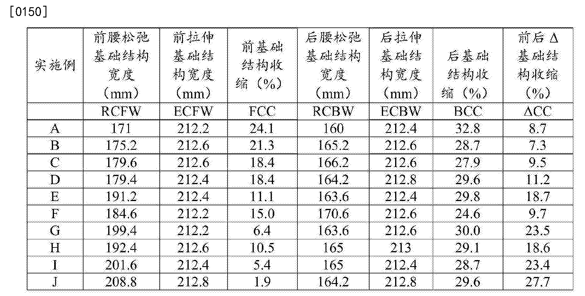 Figure CN105705120AD00241