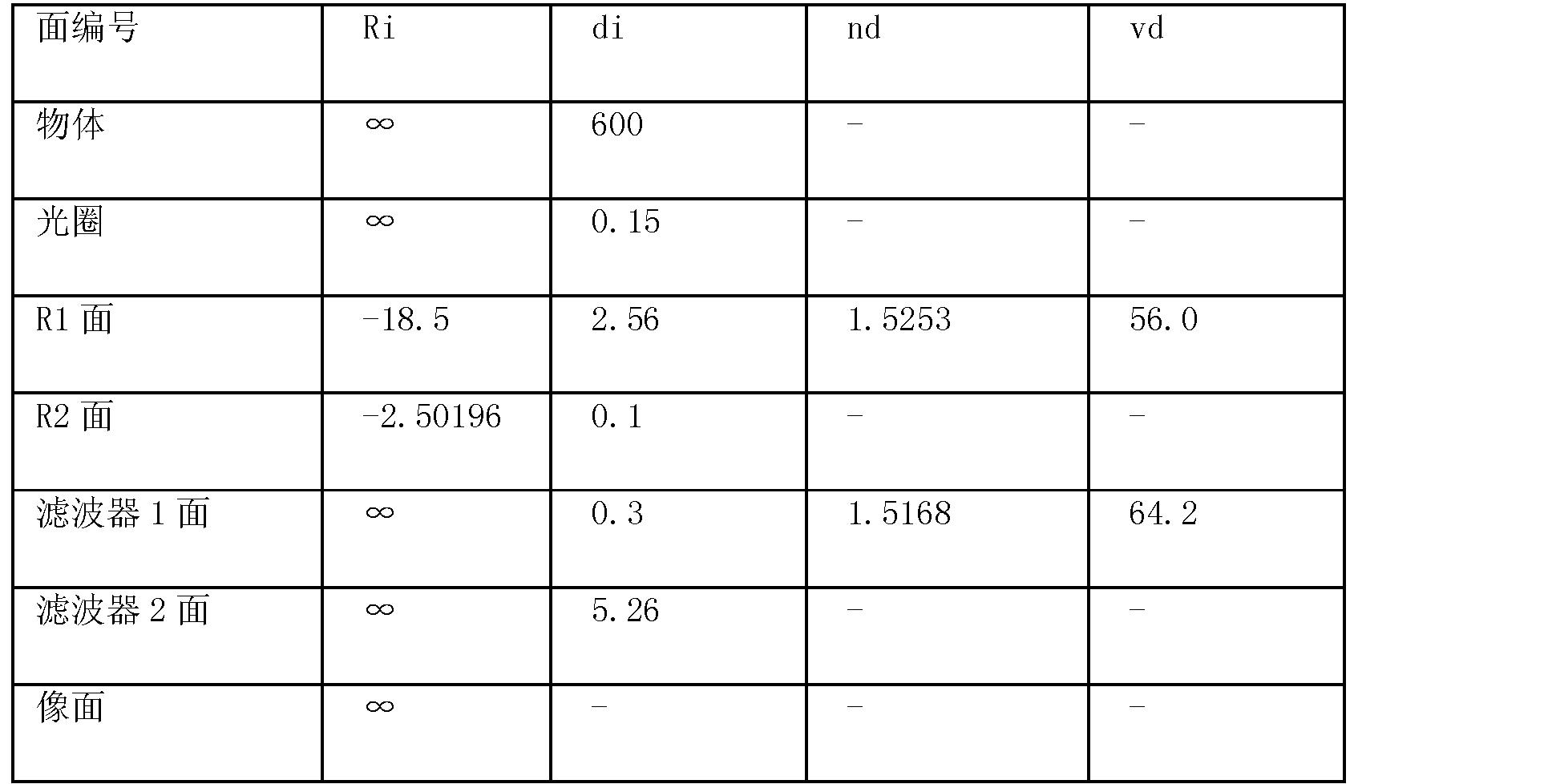 Figure CN101918793BD00091