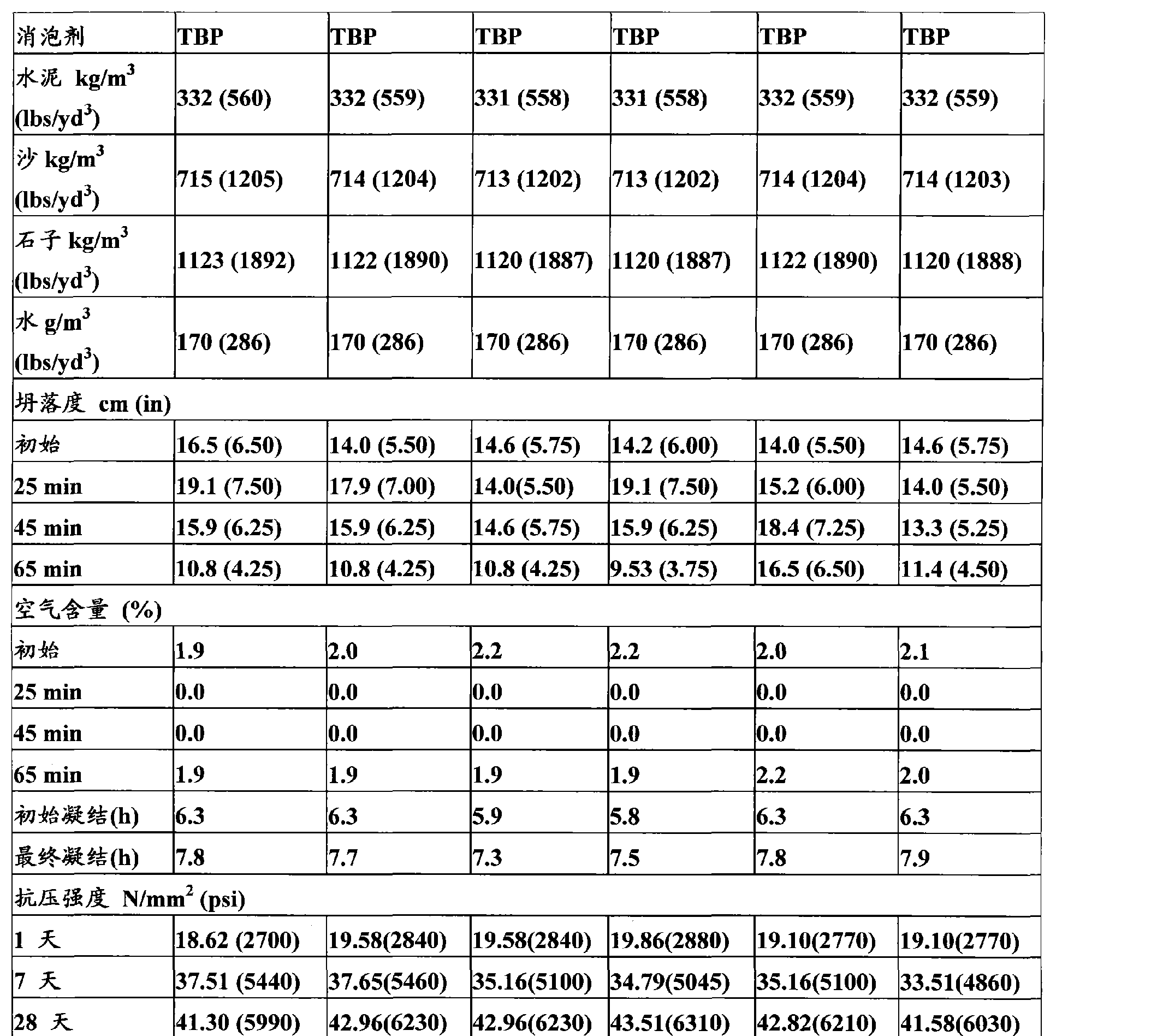 Figure CN102149737AD00211