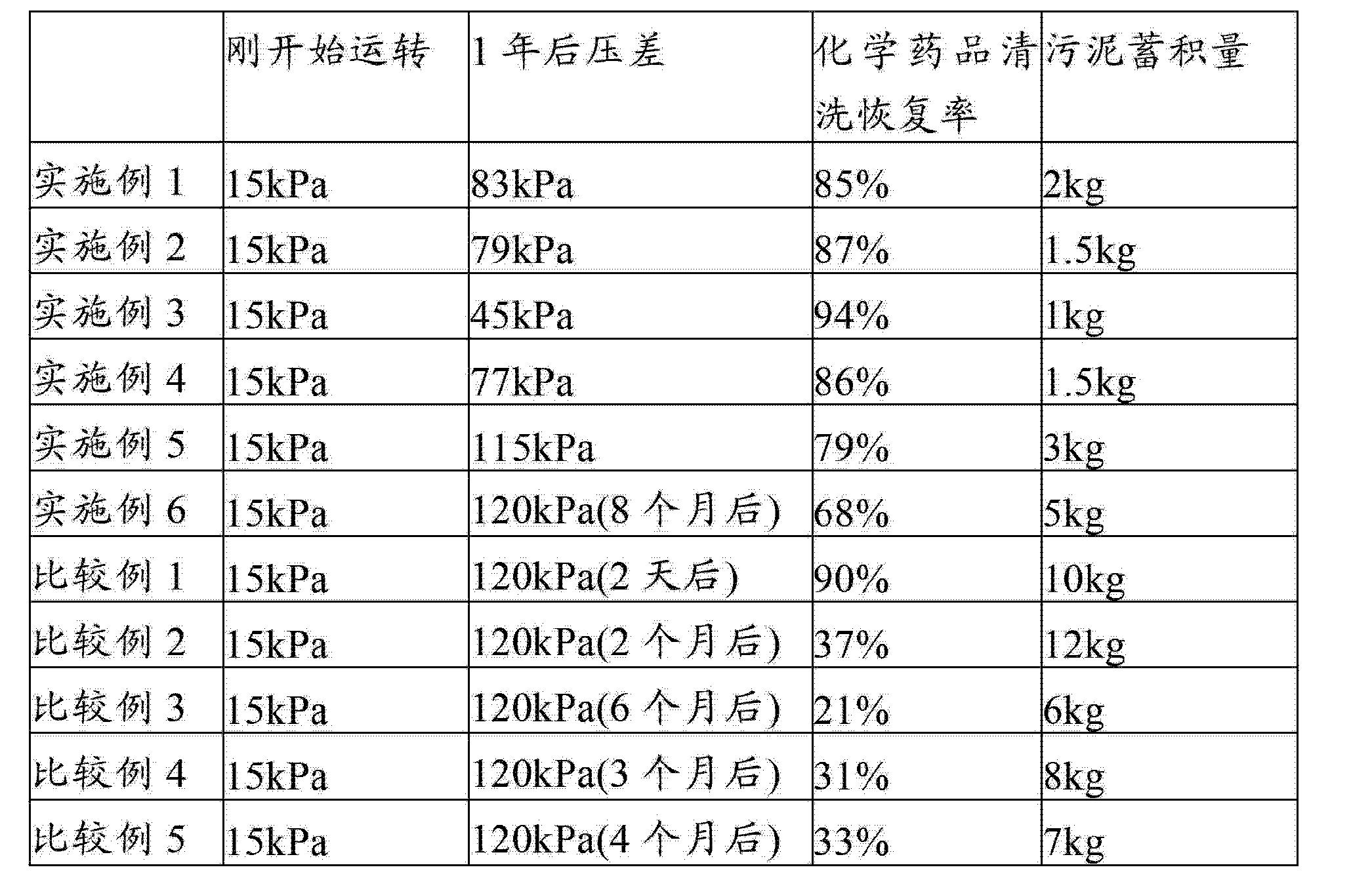 Figure CN102711965AD00161