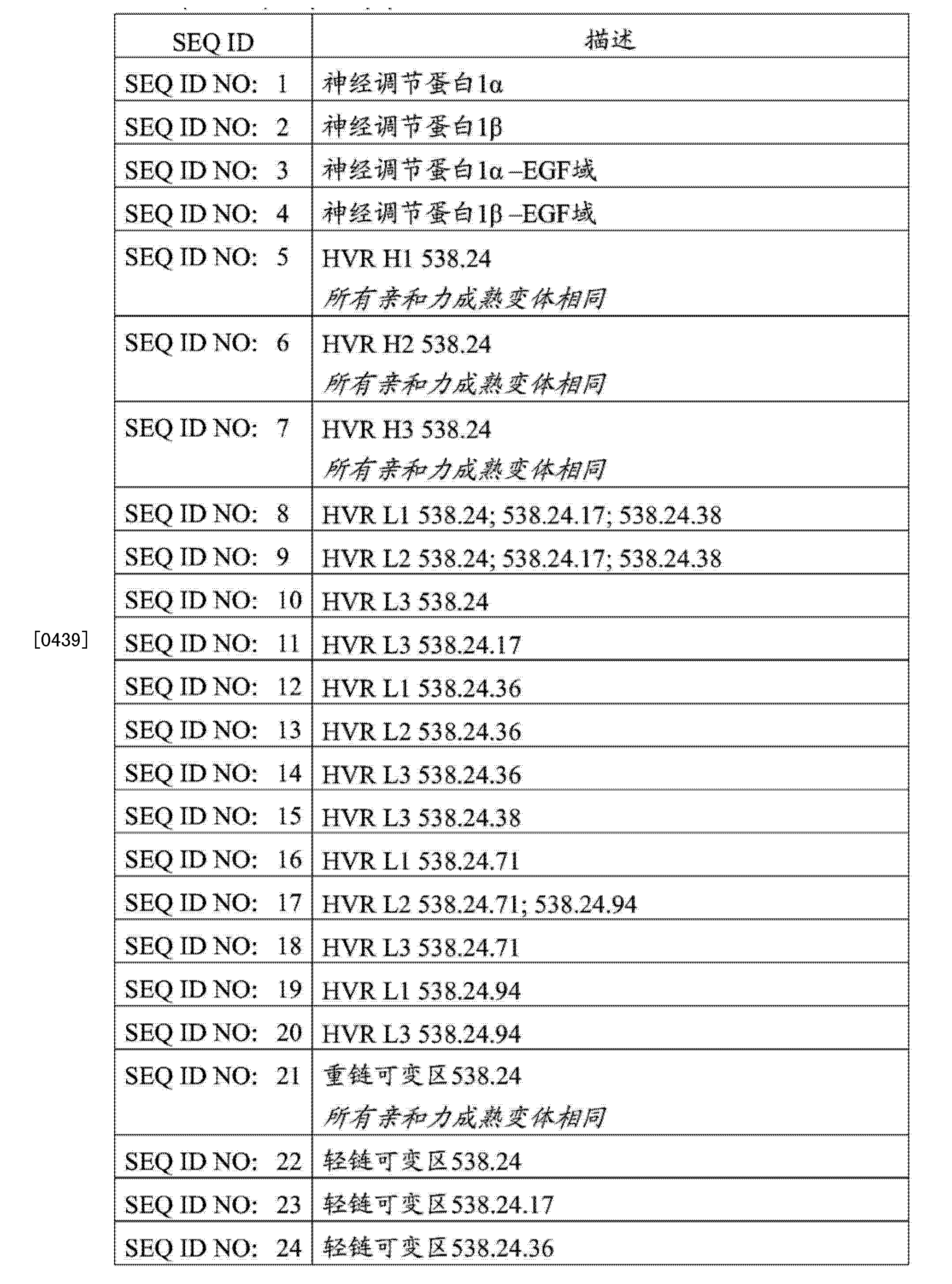 Figure CN103890007AD00591