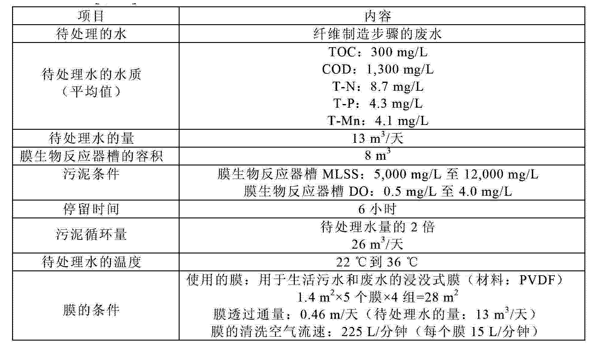 Figure CN103249472BD00091