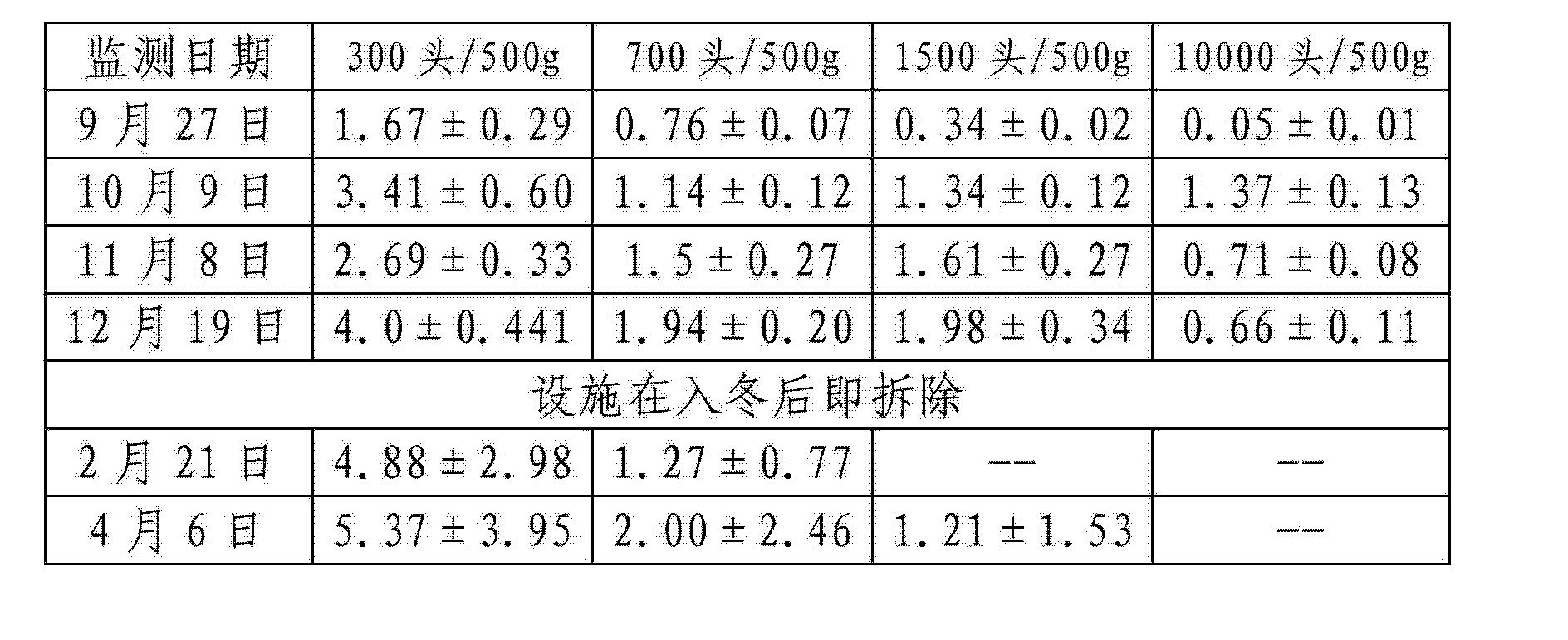 Figure CN103026991AD00051