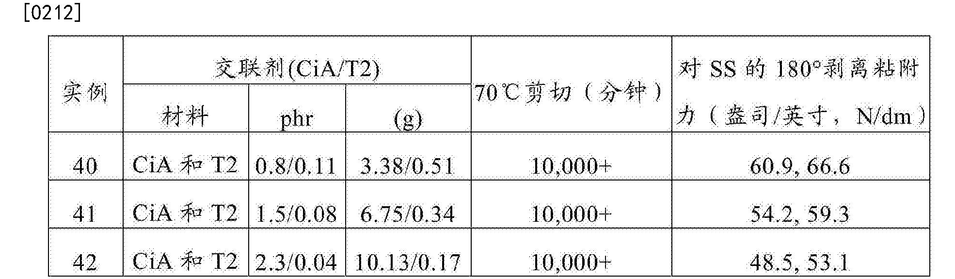 Figure CN105121579BD00272