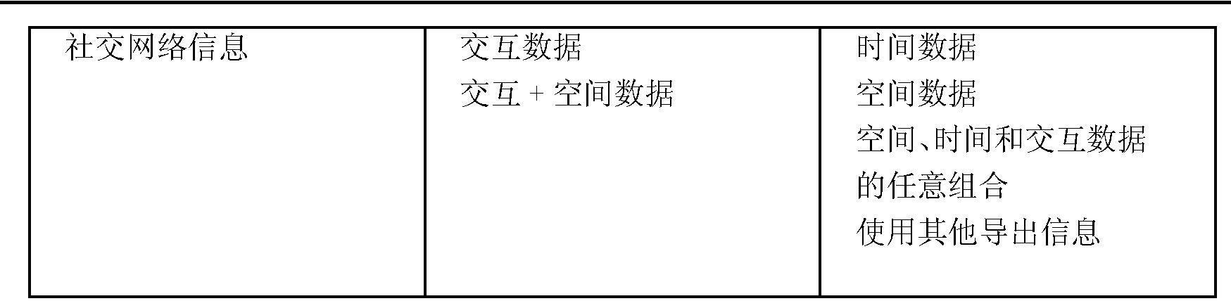 Figure CN101542923BD00171