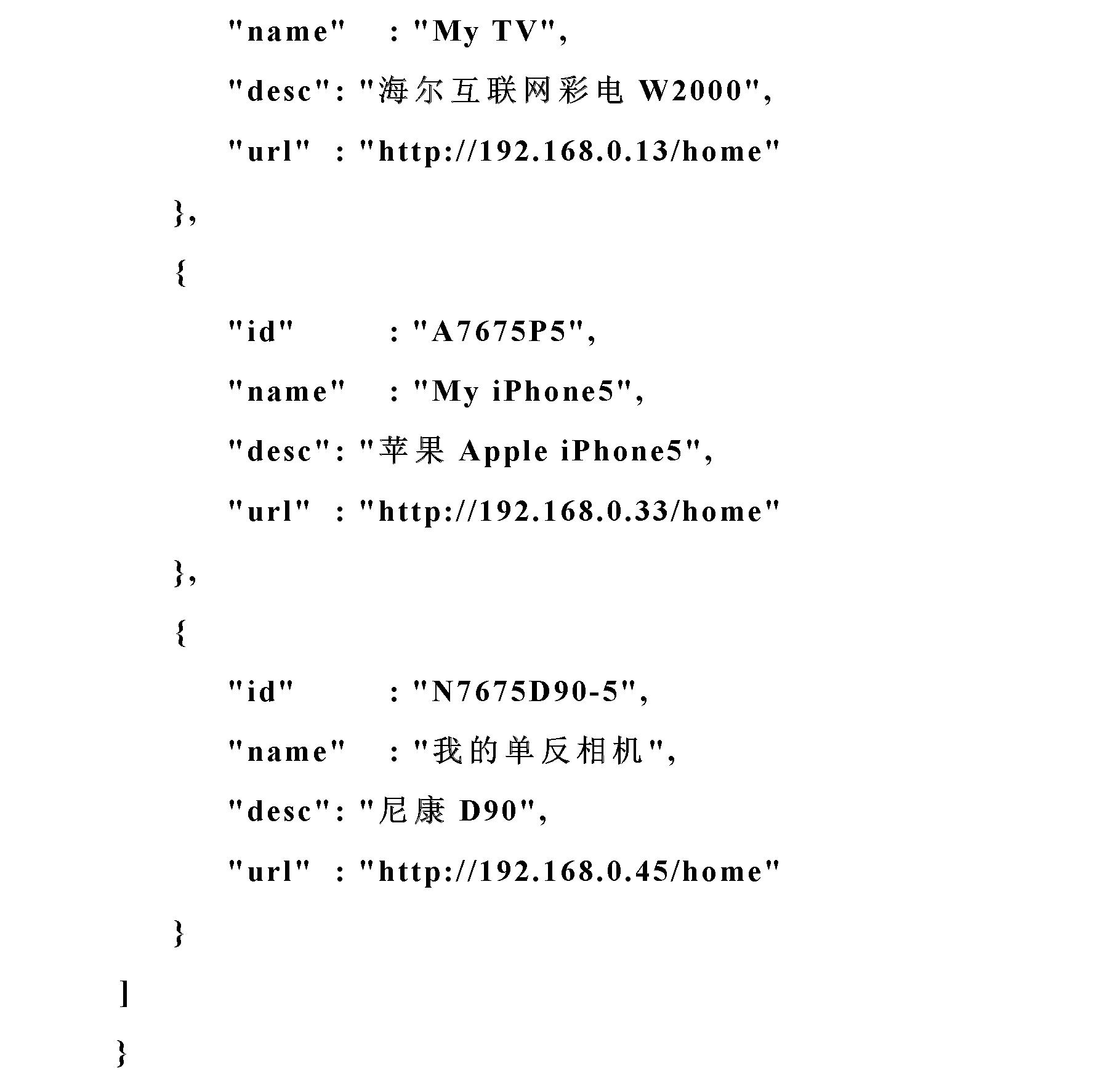 Figure CN102130807AD00141