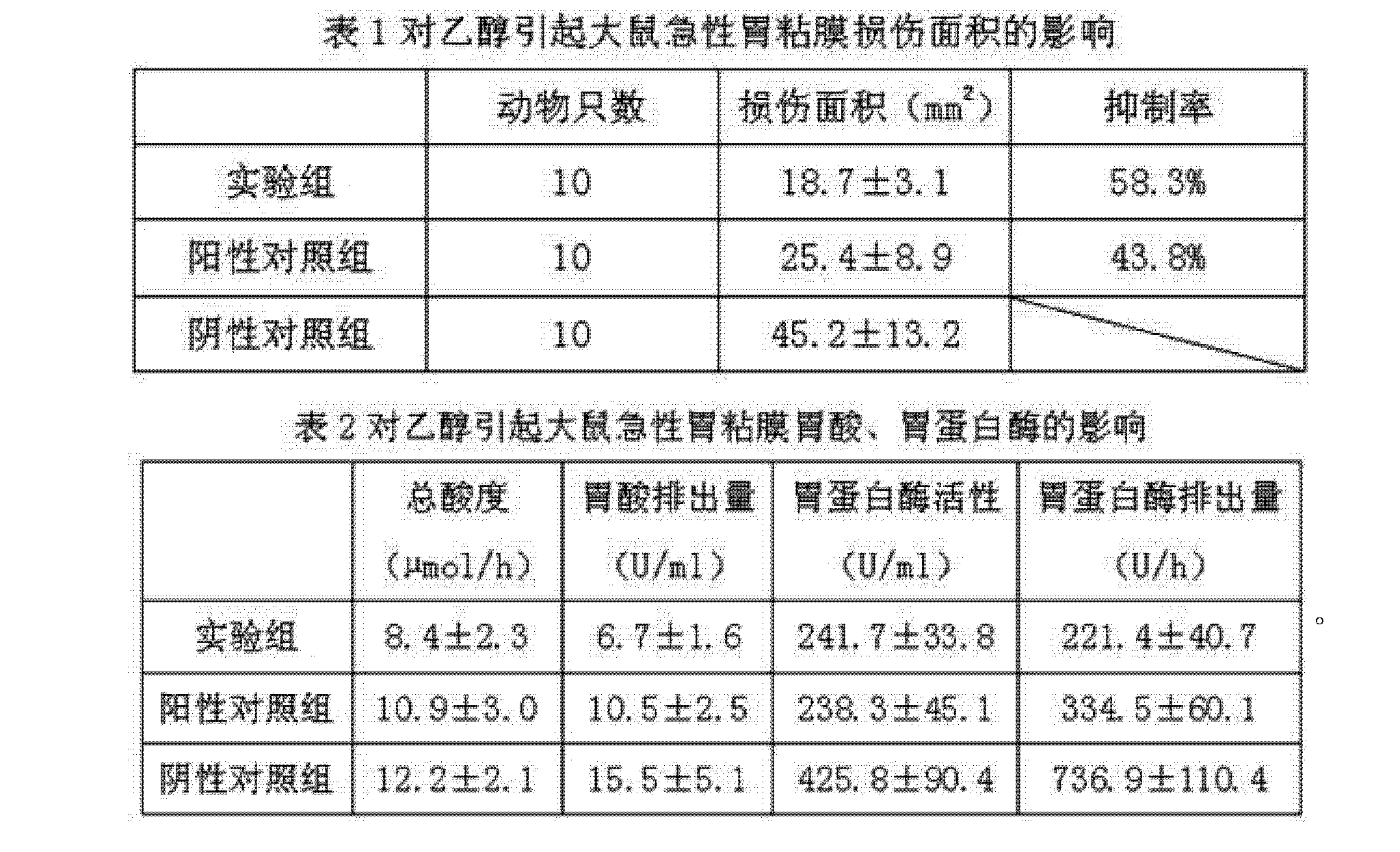 Figure CN103229867AD00061