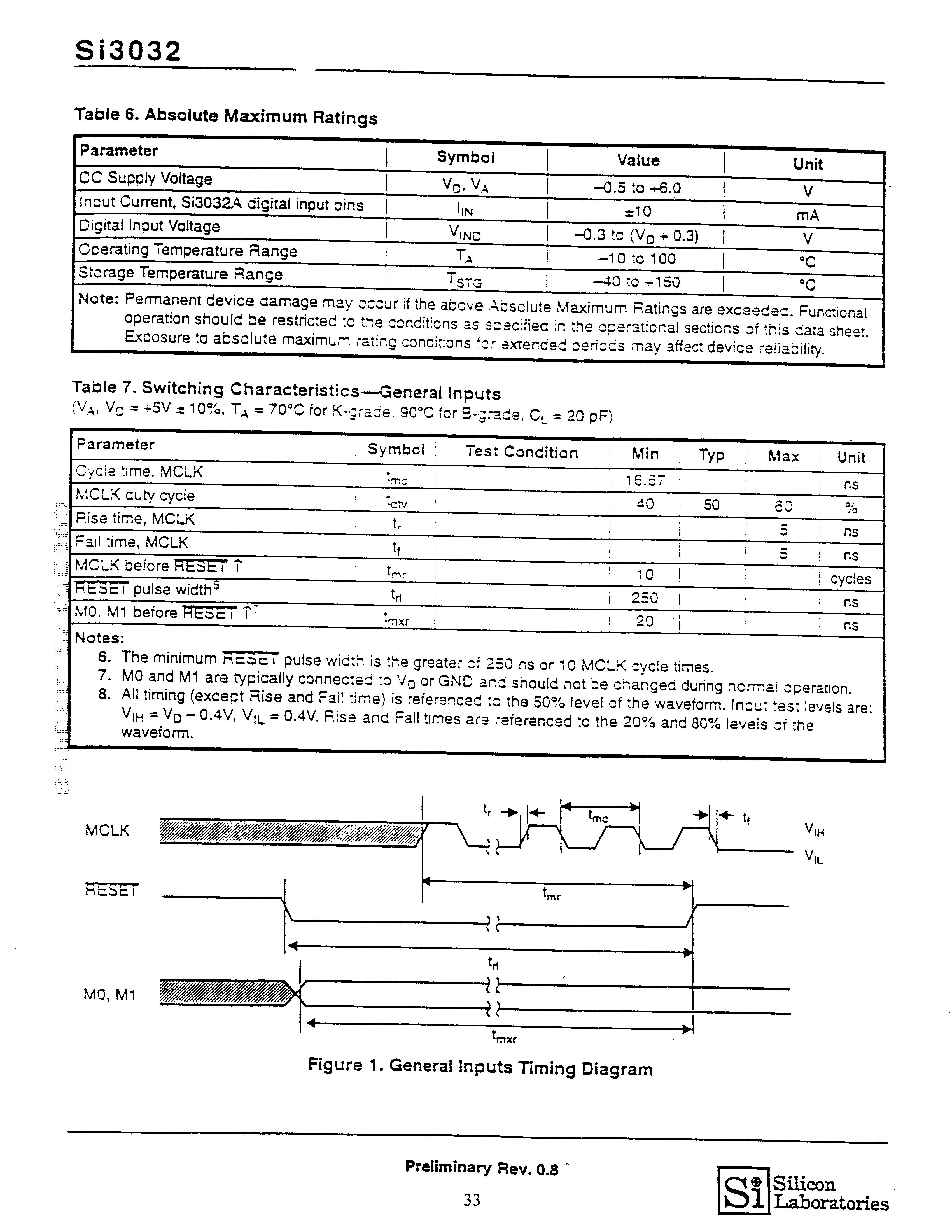 Figure US06385235-20020507-P00004