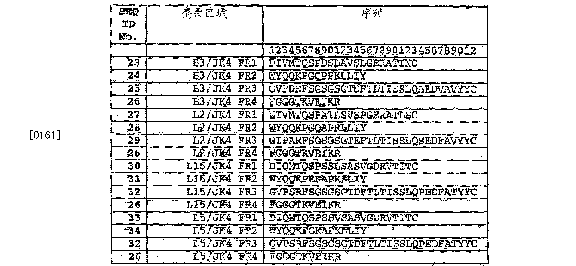 Figure CN103145837AD00272