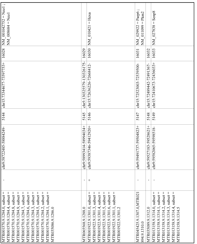 Figure imgf000937_0001