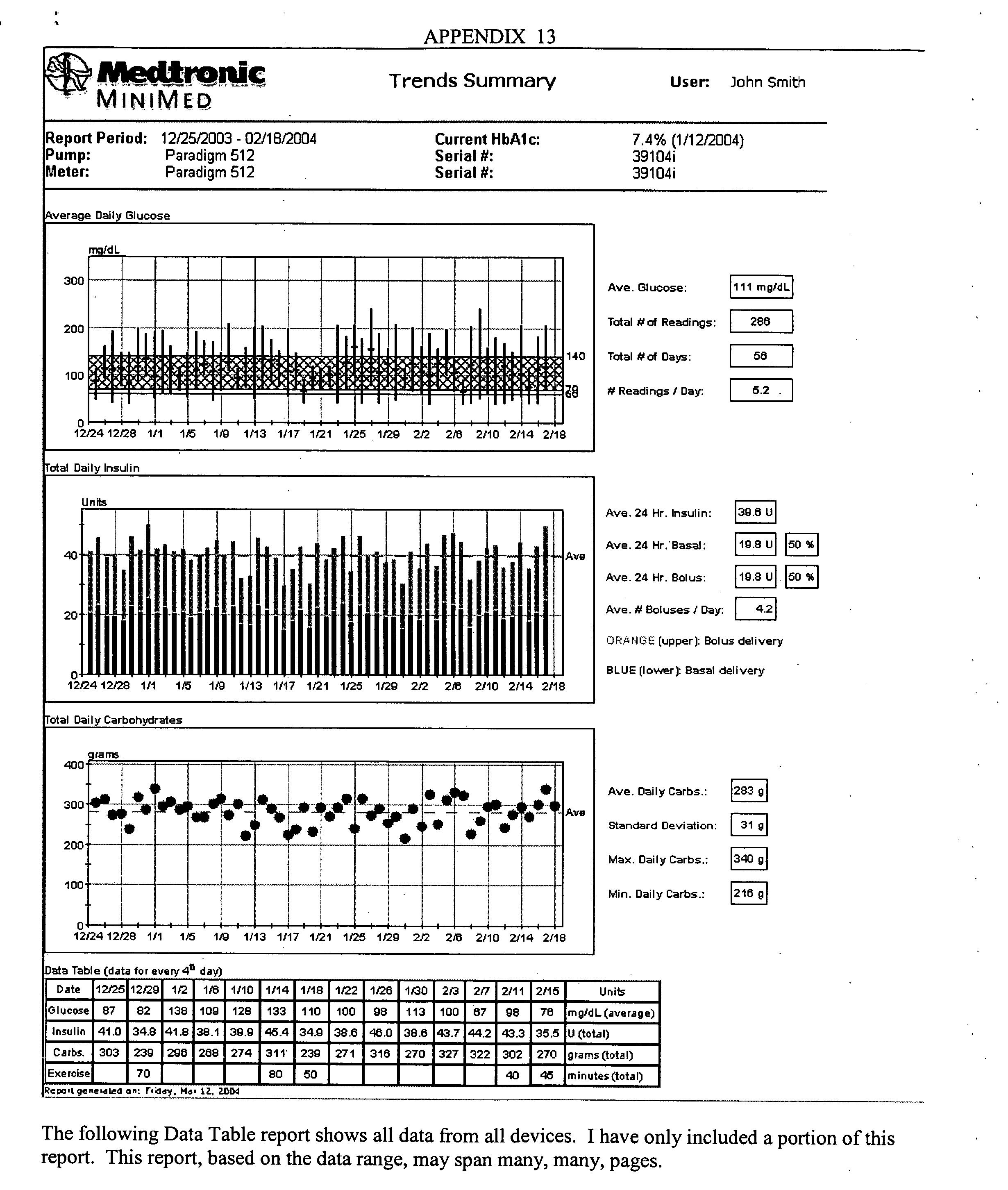 Figure US20060031094A1-20060209-P00013