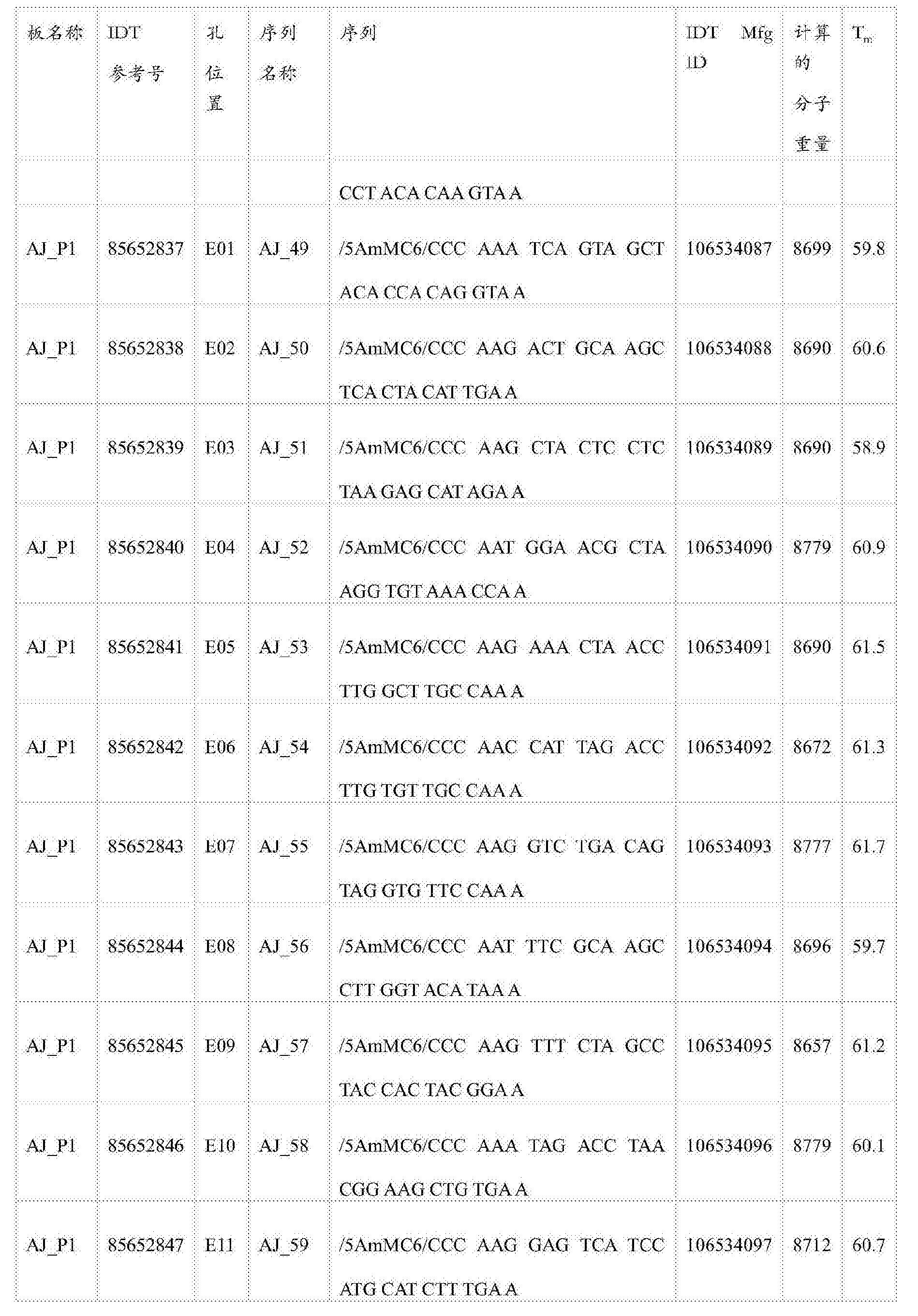 Figure CN105745528AD00371