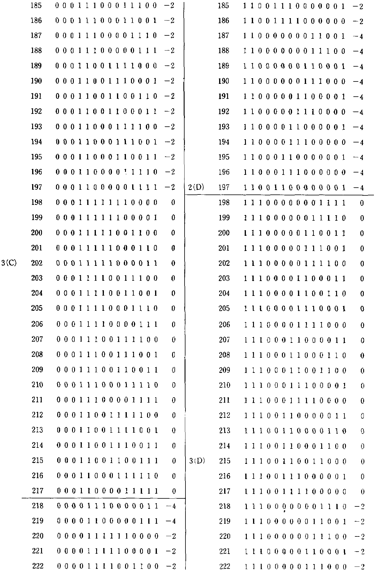 Figure kpo00078