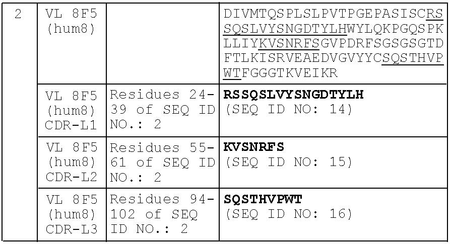 Figure US20090232801A1-20090917-C00008