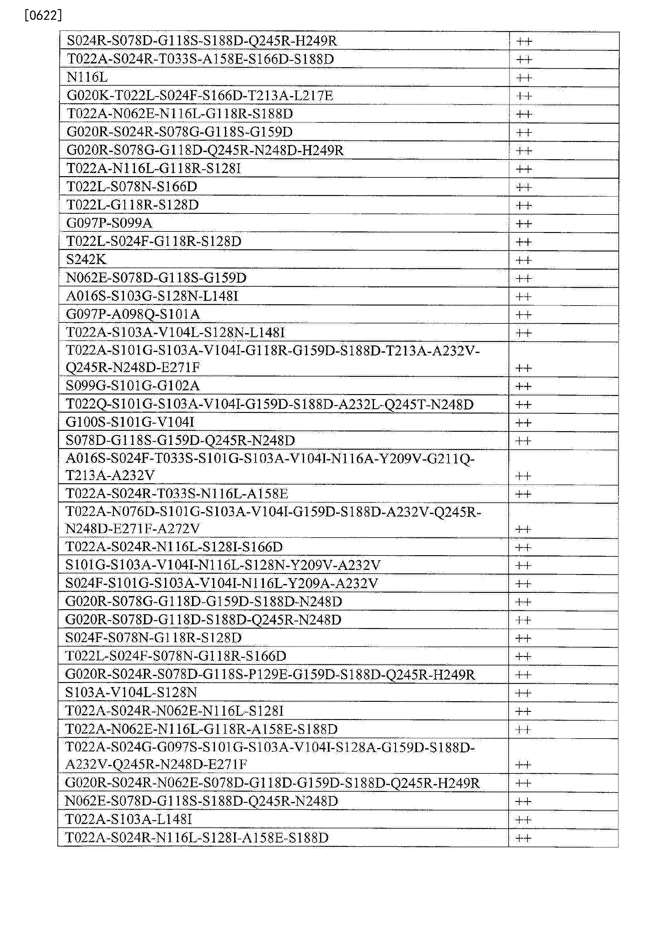 Figure CN103764823BD02241