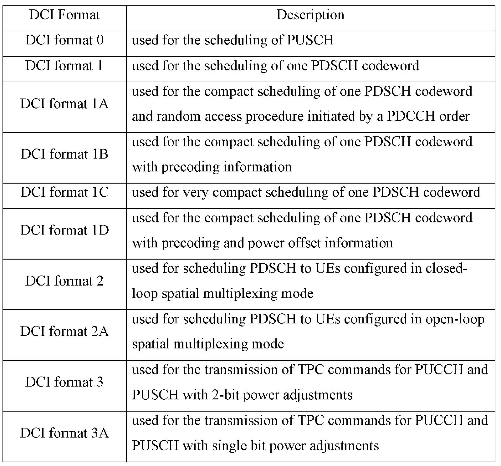 Figure PCTKR2009005668-appb-I000001