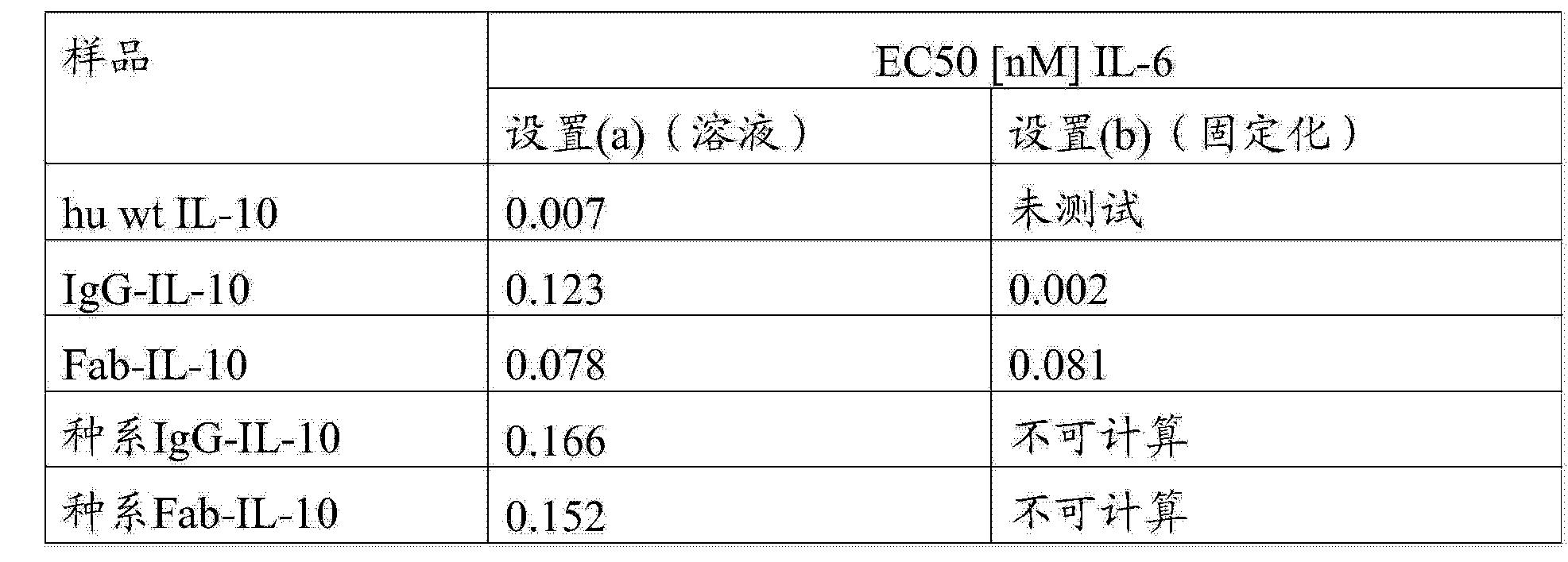 Figure CN104540848AD00424