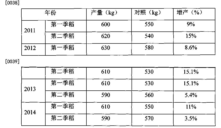 Figure CN104521653AD00051