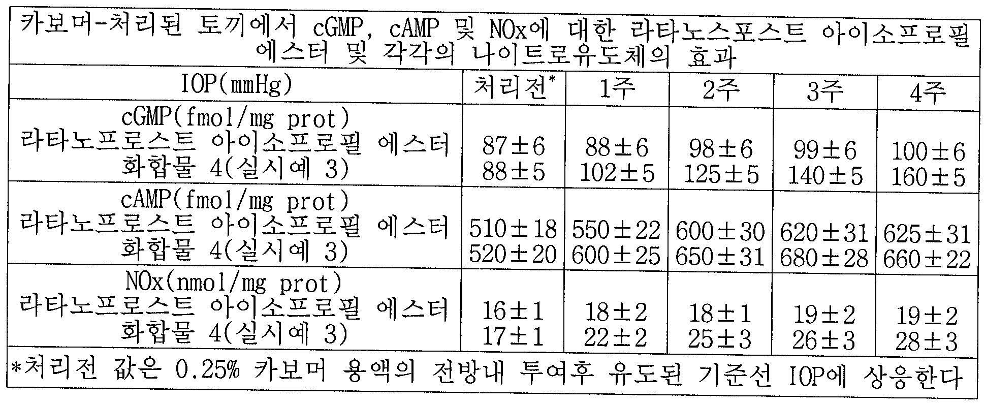 Figure 112006048001519-pct00055