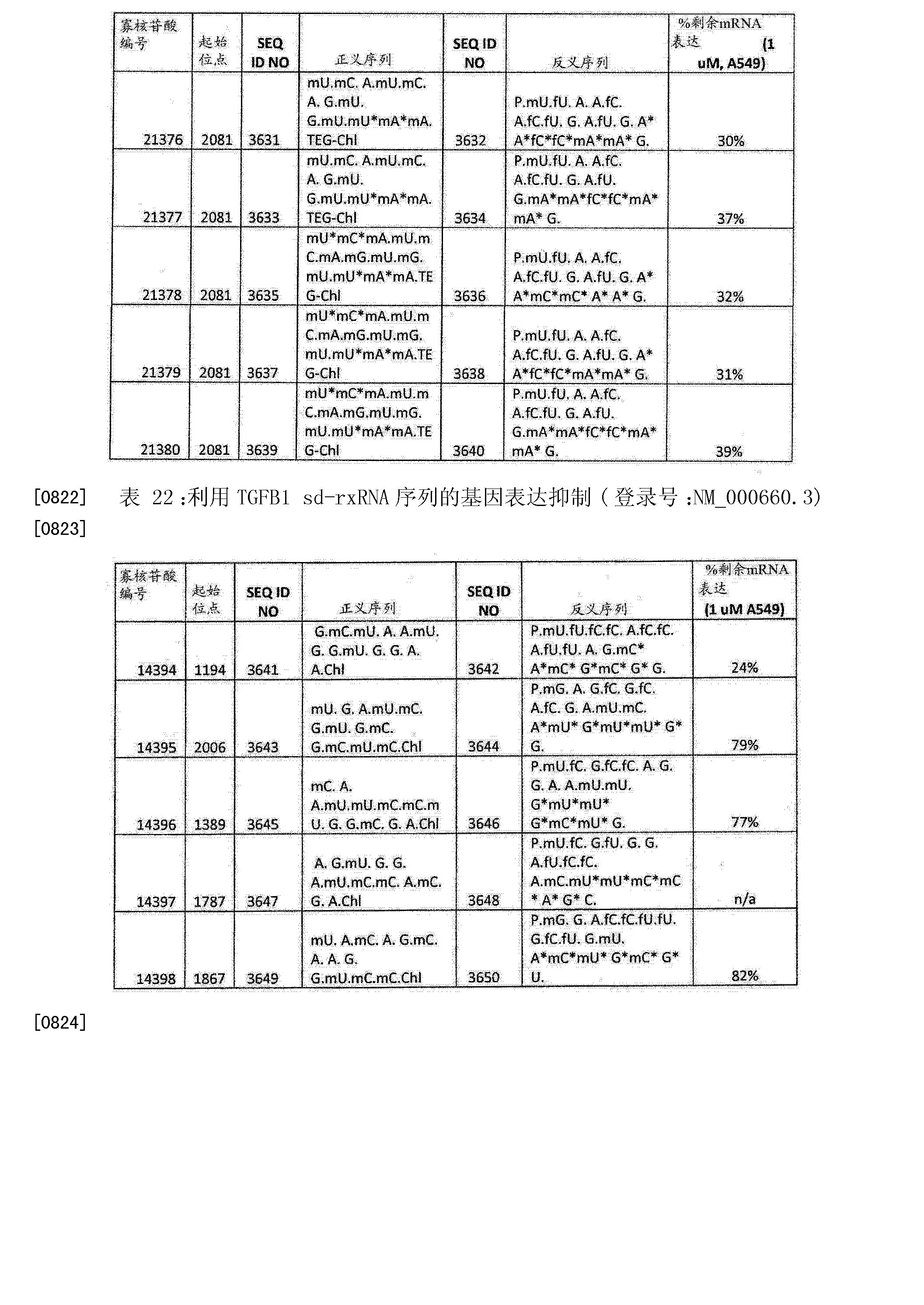 Figure CN103108642BD02041
