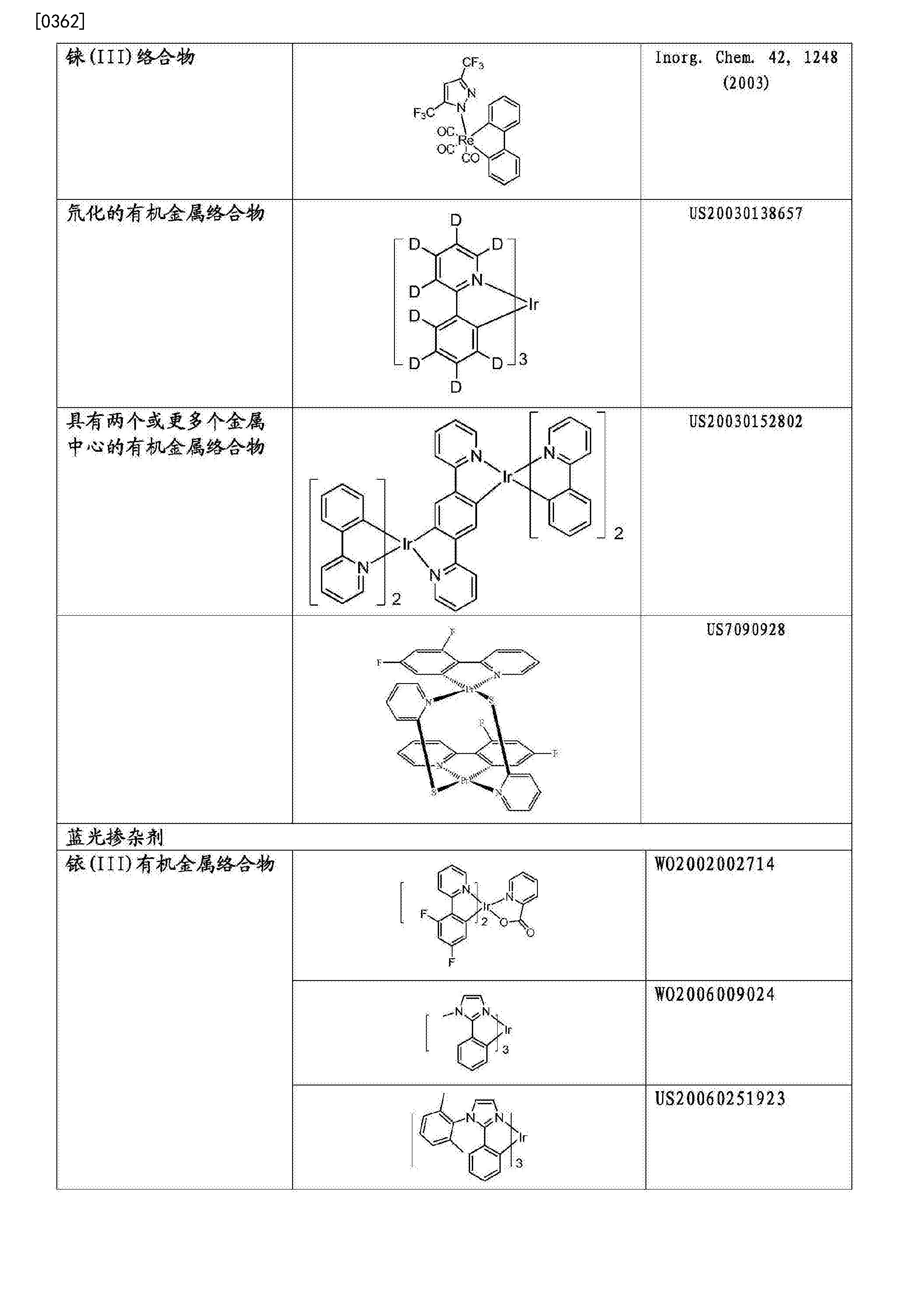 Figure CN106749425AD01261