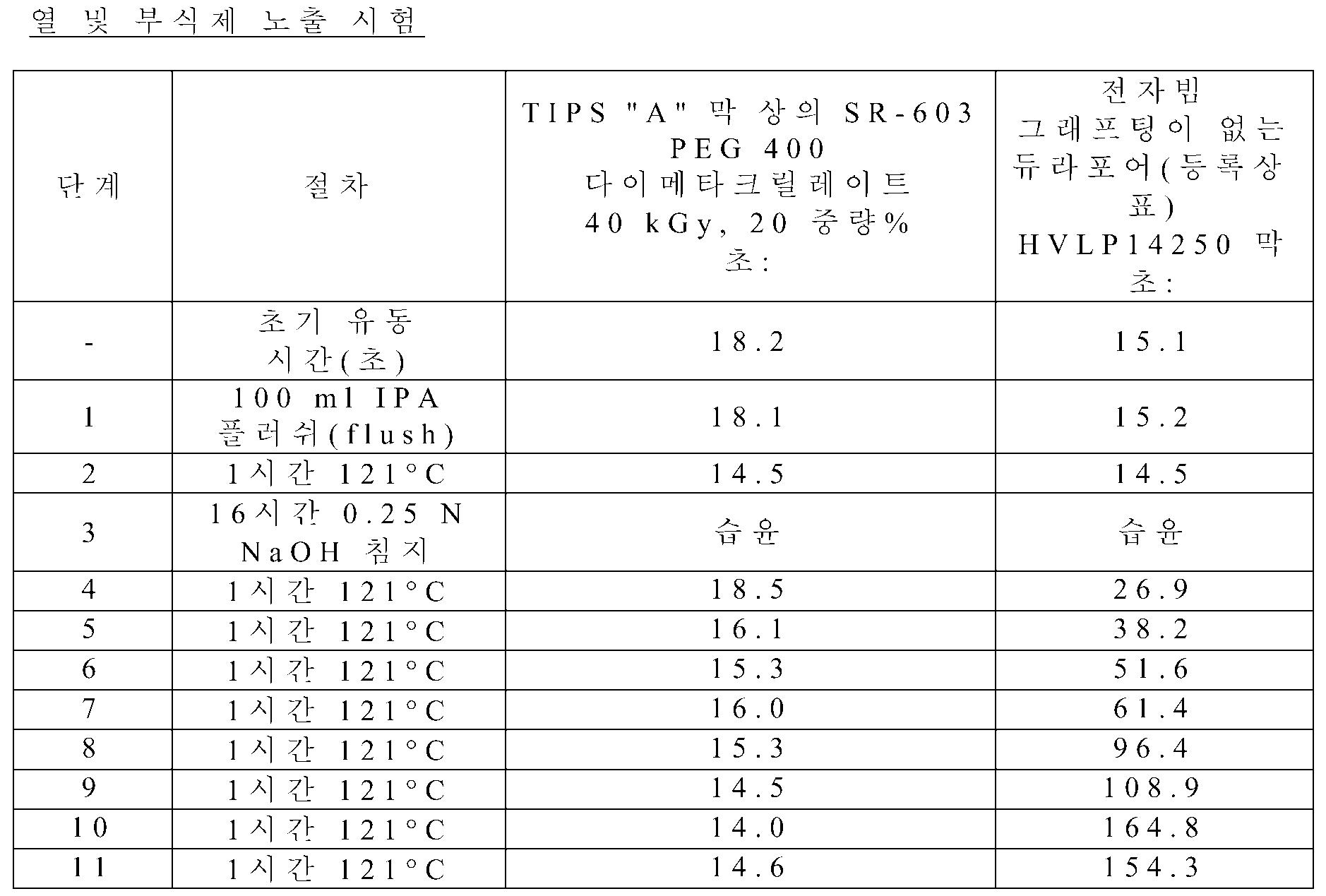 Figure 112008046321042-PCT00004