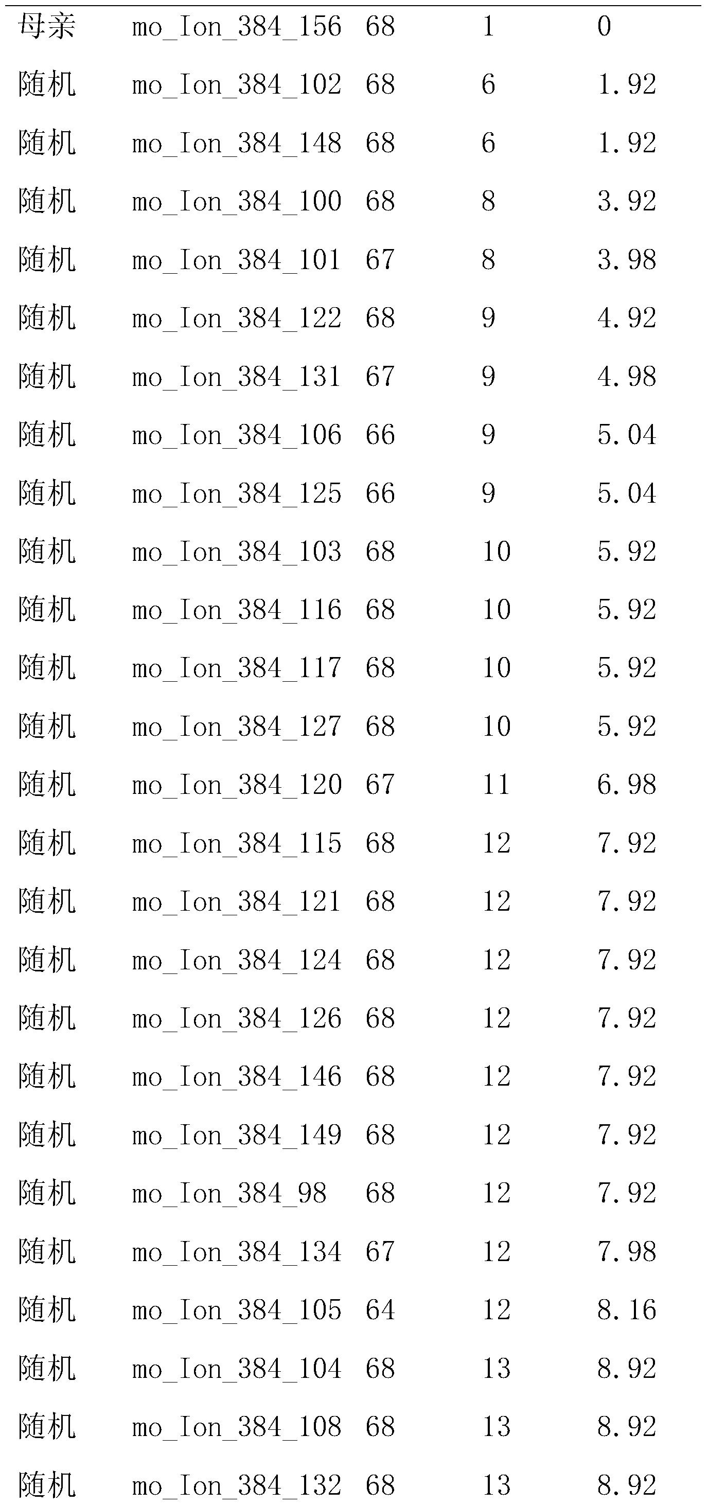 Figure PCTCN2014087988-appb-000028
