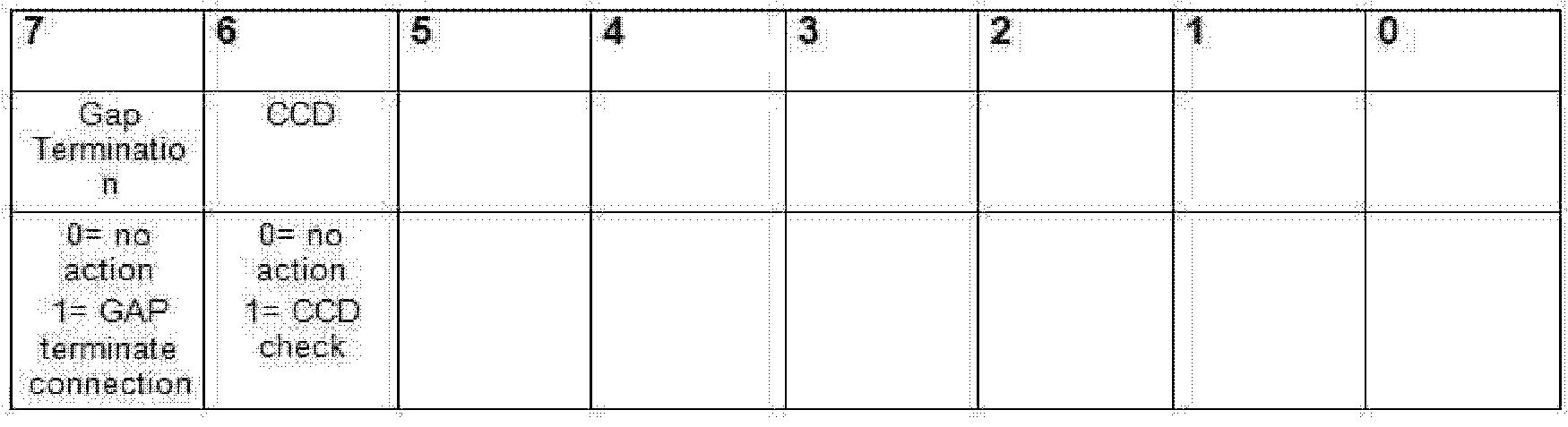 Figure PCTKR2015008452-appb-T000006