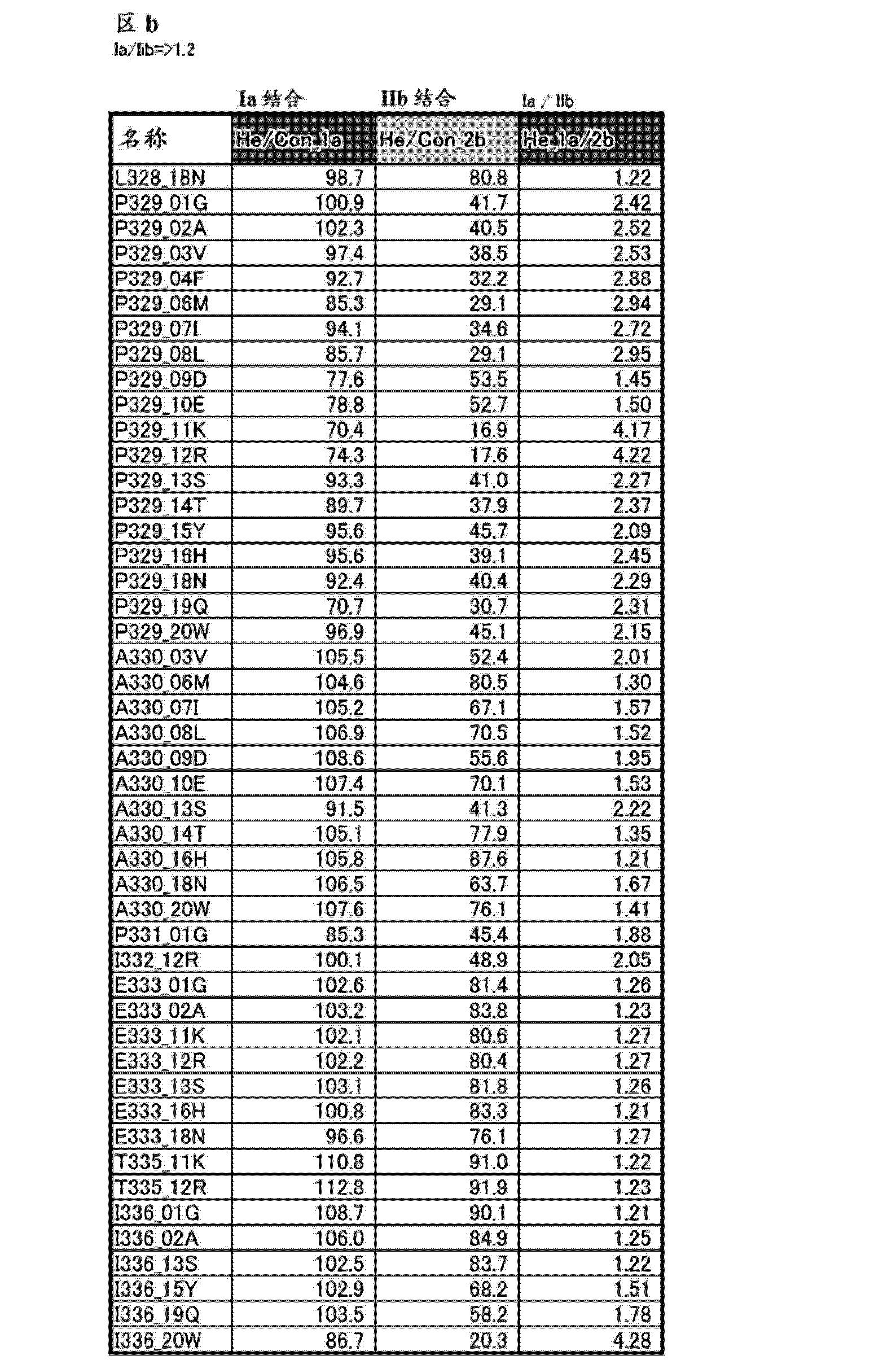 Figure CN103827300AD01001