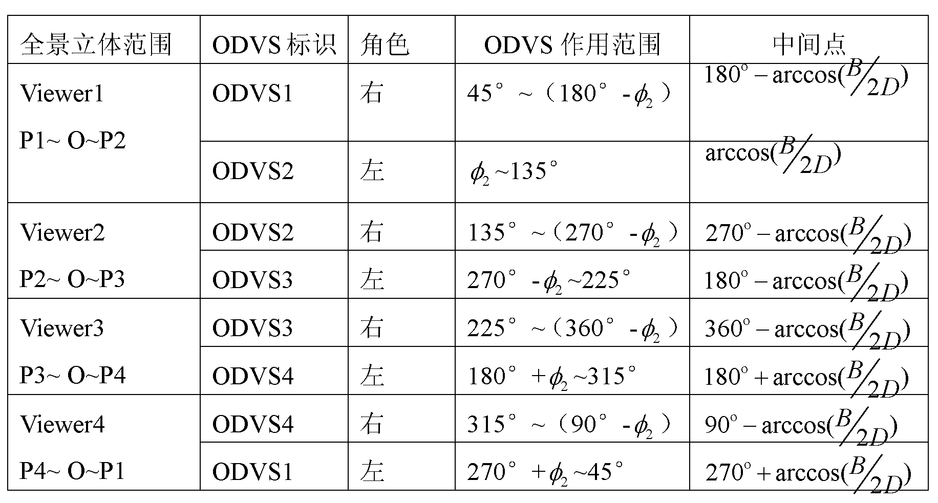 Figure CN102243432AD00091