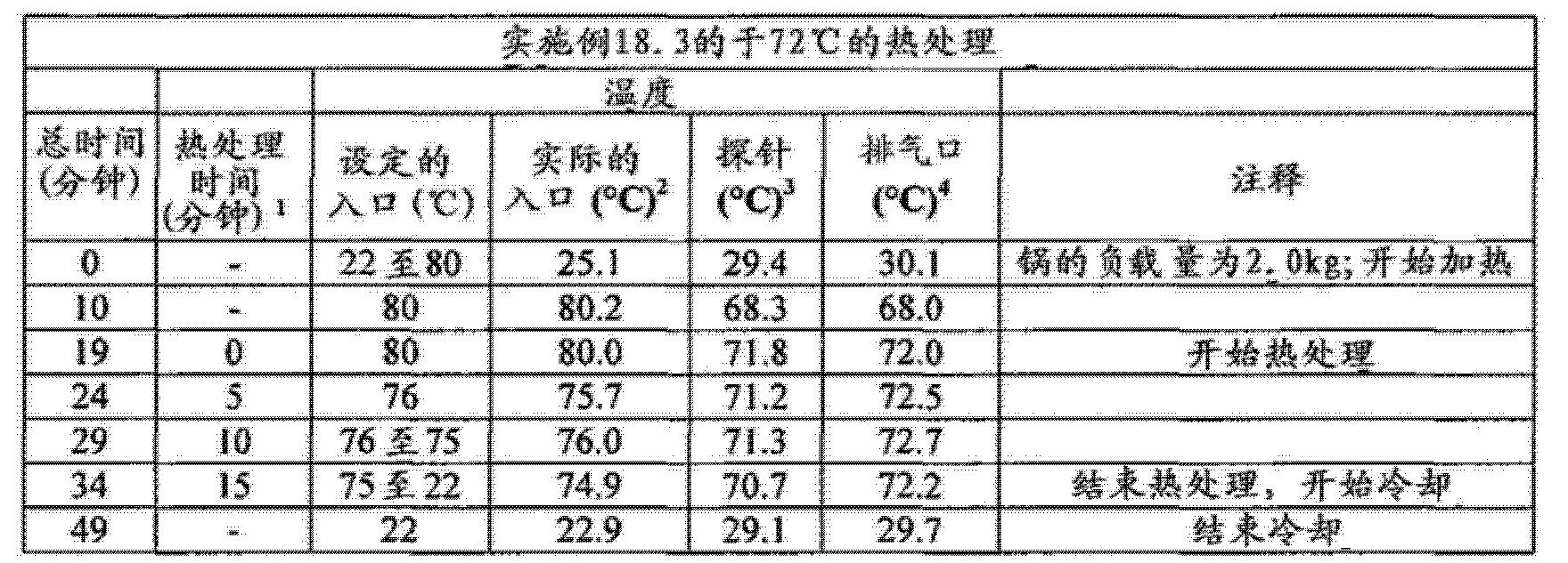 Figure CN102743355BD01361