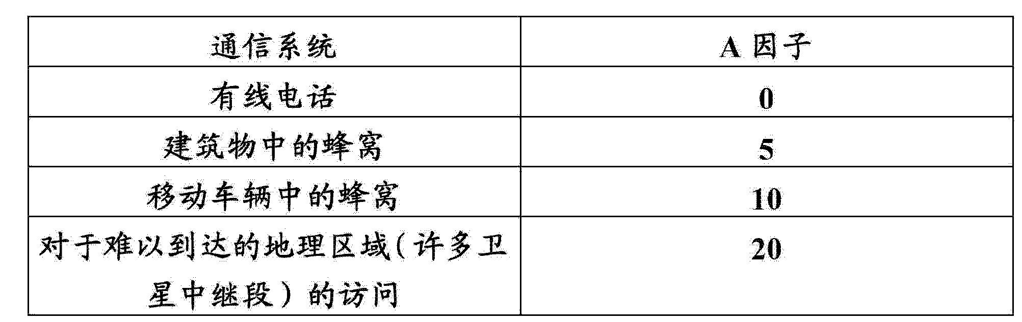 Figure CN102668466BD00061