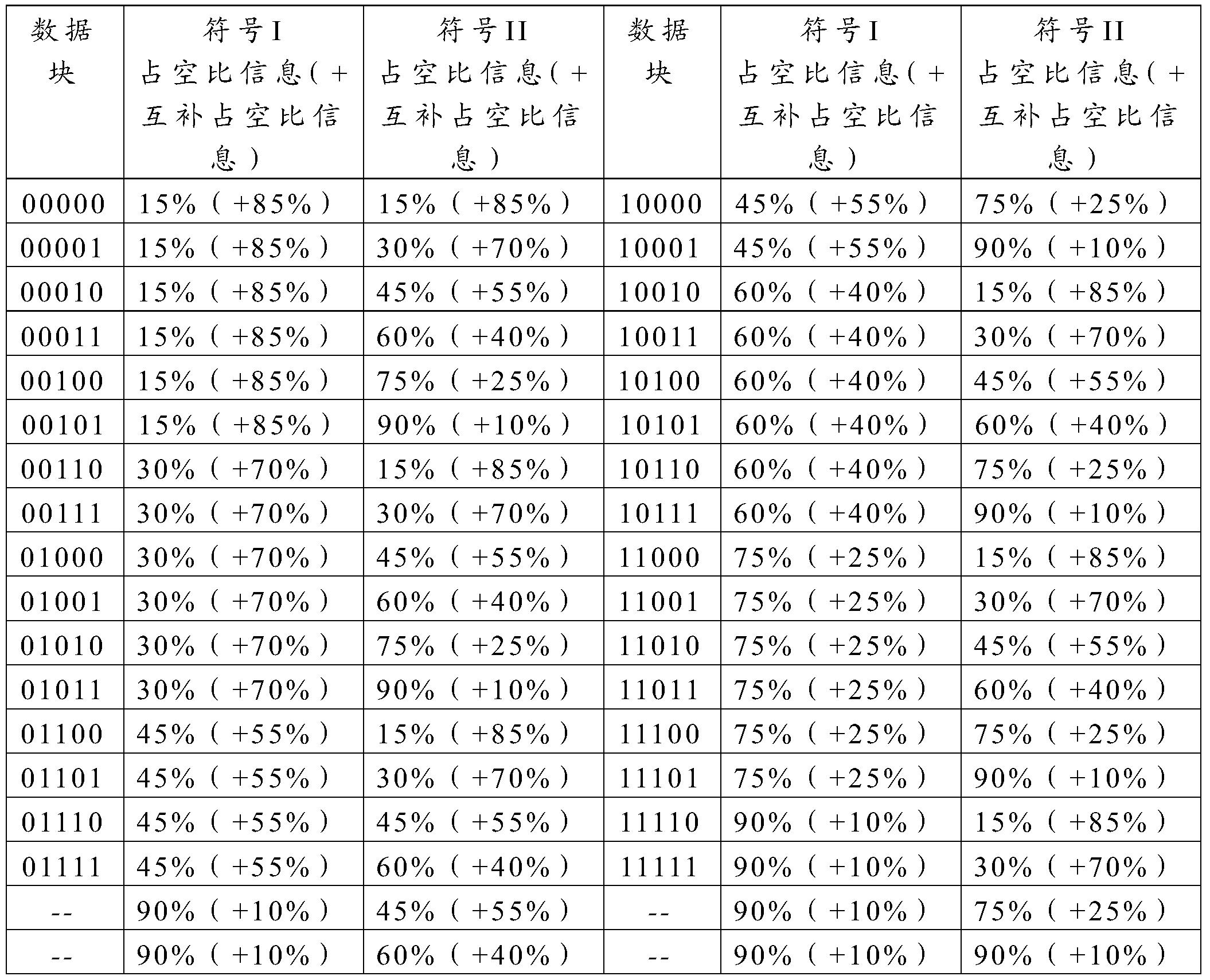 Figure PCTCN2017085564-appb-000012