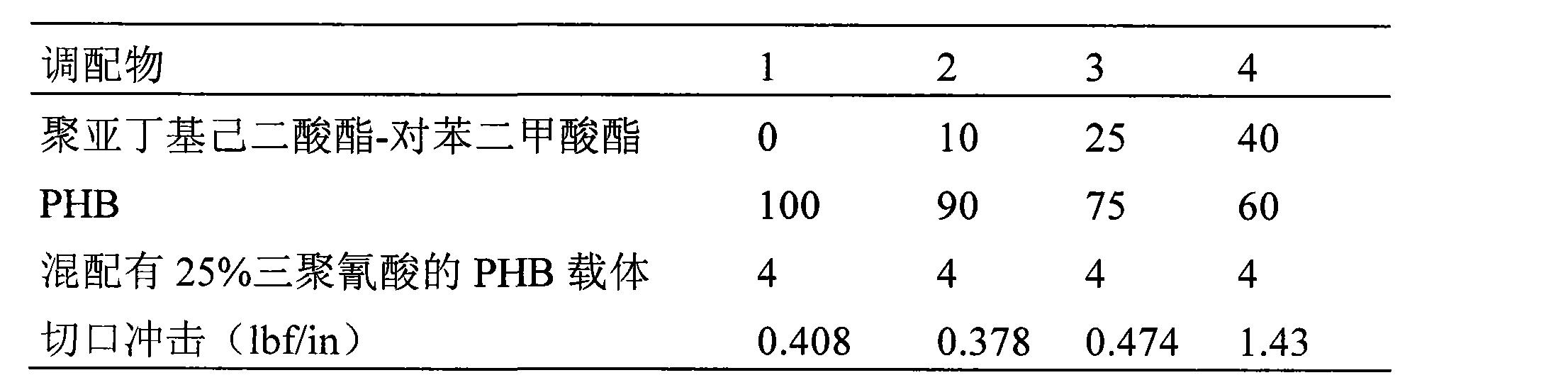 Figure CN102056985BD00311