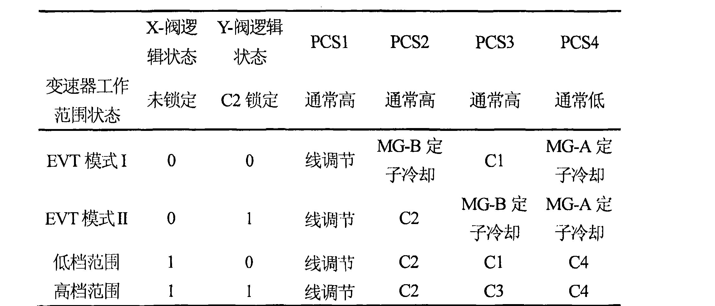 Figure CN101520087BD00111