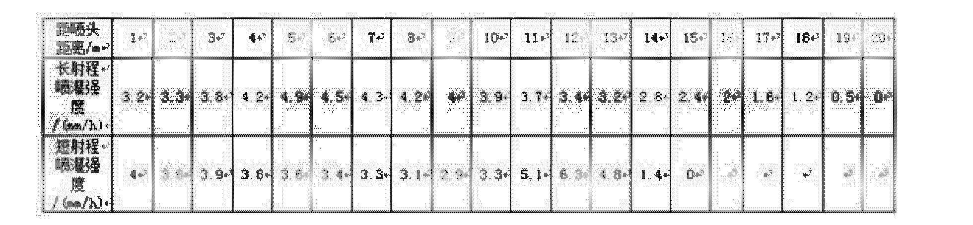 Figure CN103506237AD00041