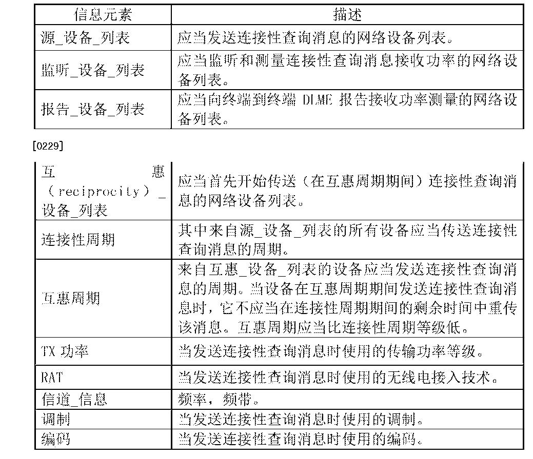 Figure CN103222311BD00281