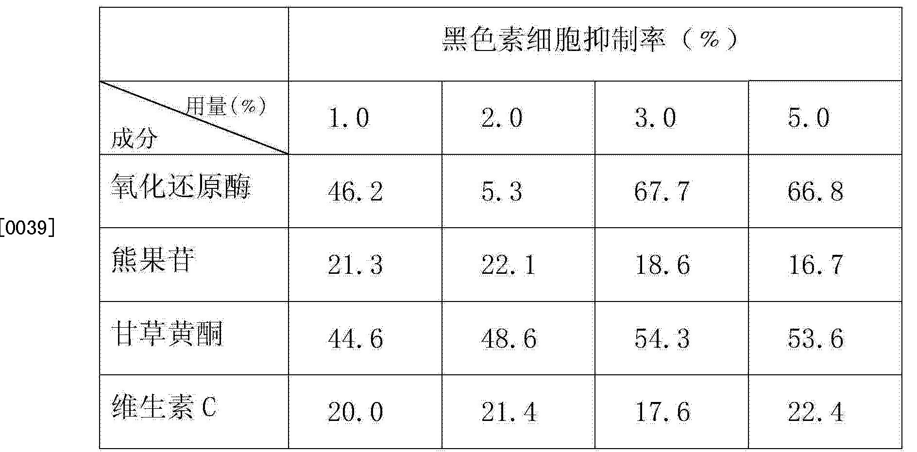 Figure CN103637952AD00102