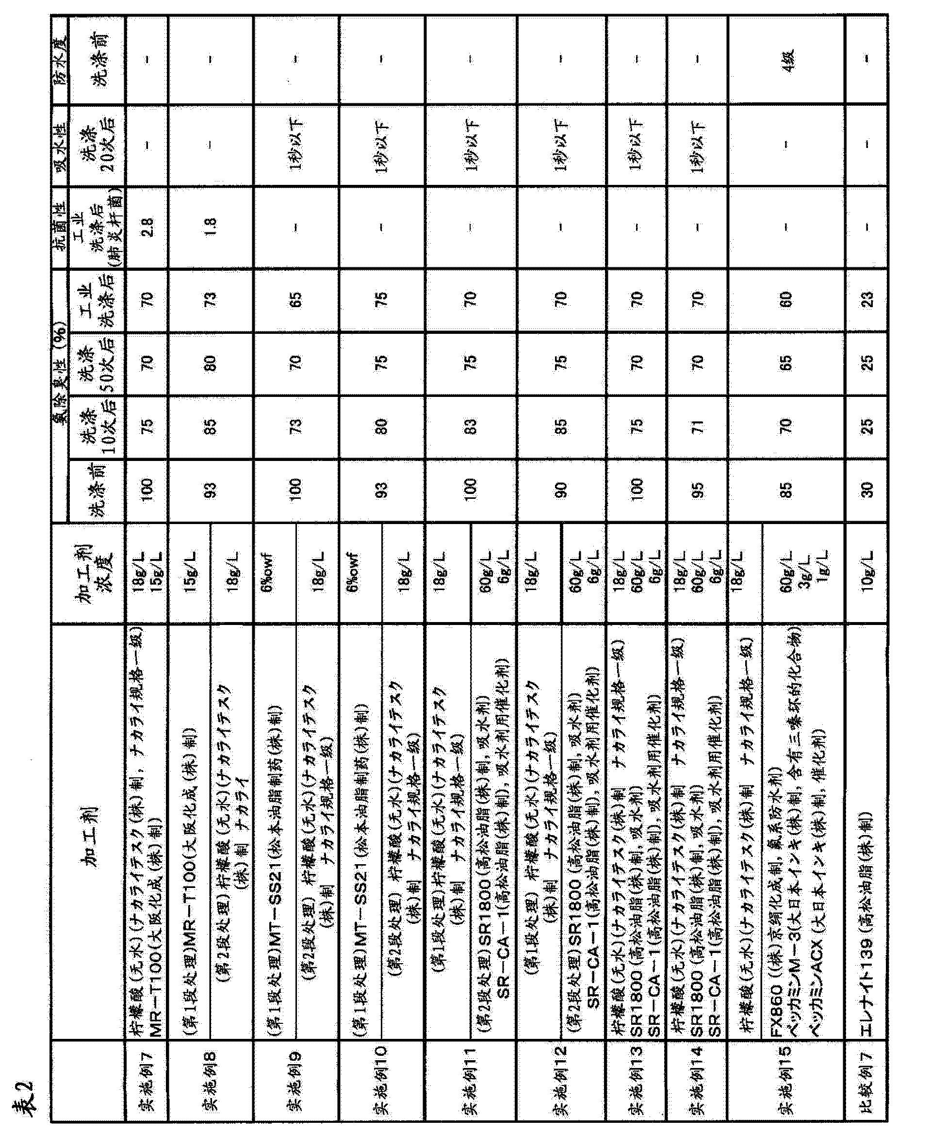 Figure CN102822411AD00131