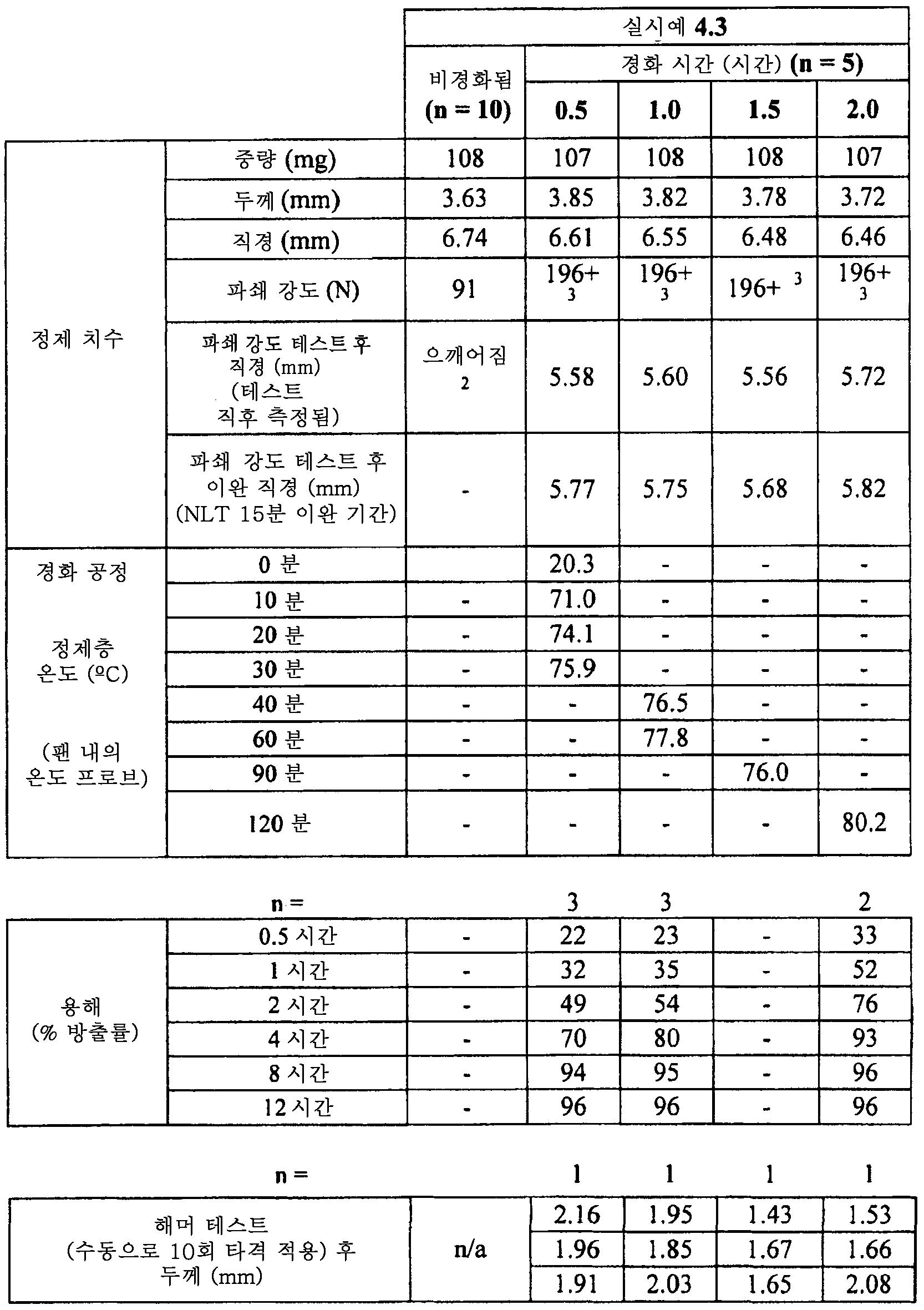 Figure 112011082183604-pat00013