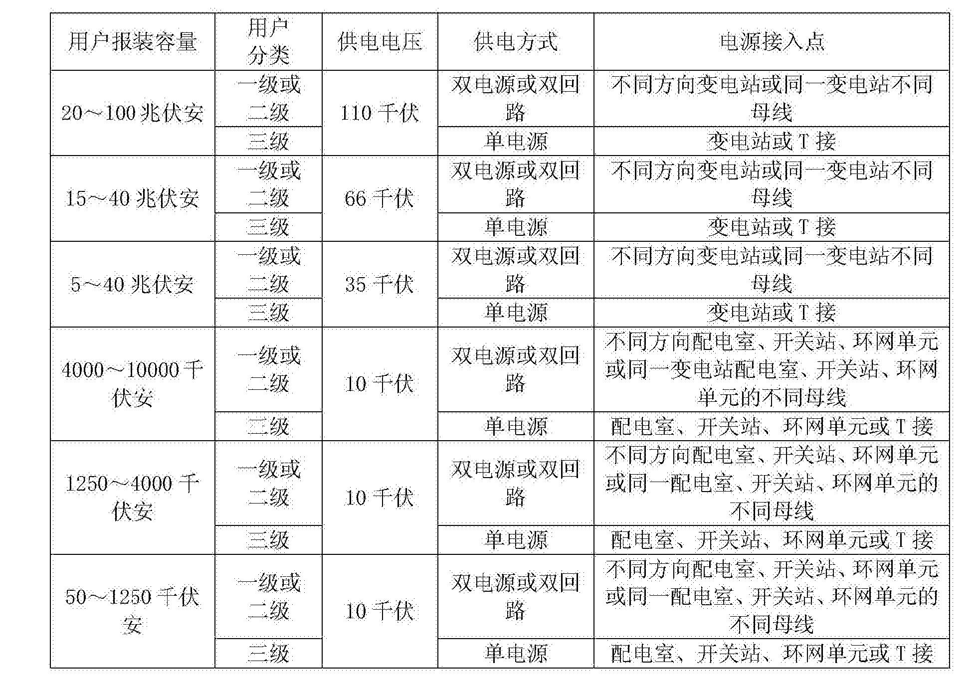 Figure CN103903192BD00121