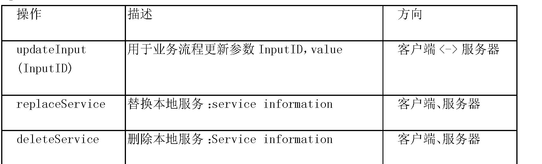 Figure CN102098211AD00153