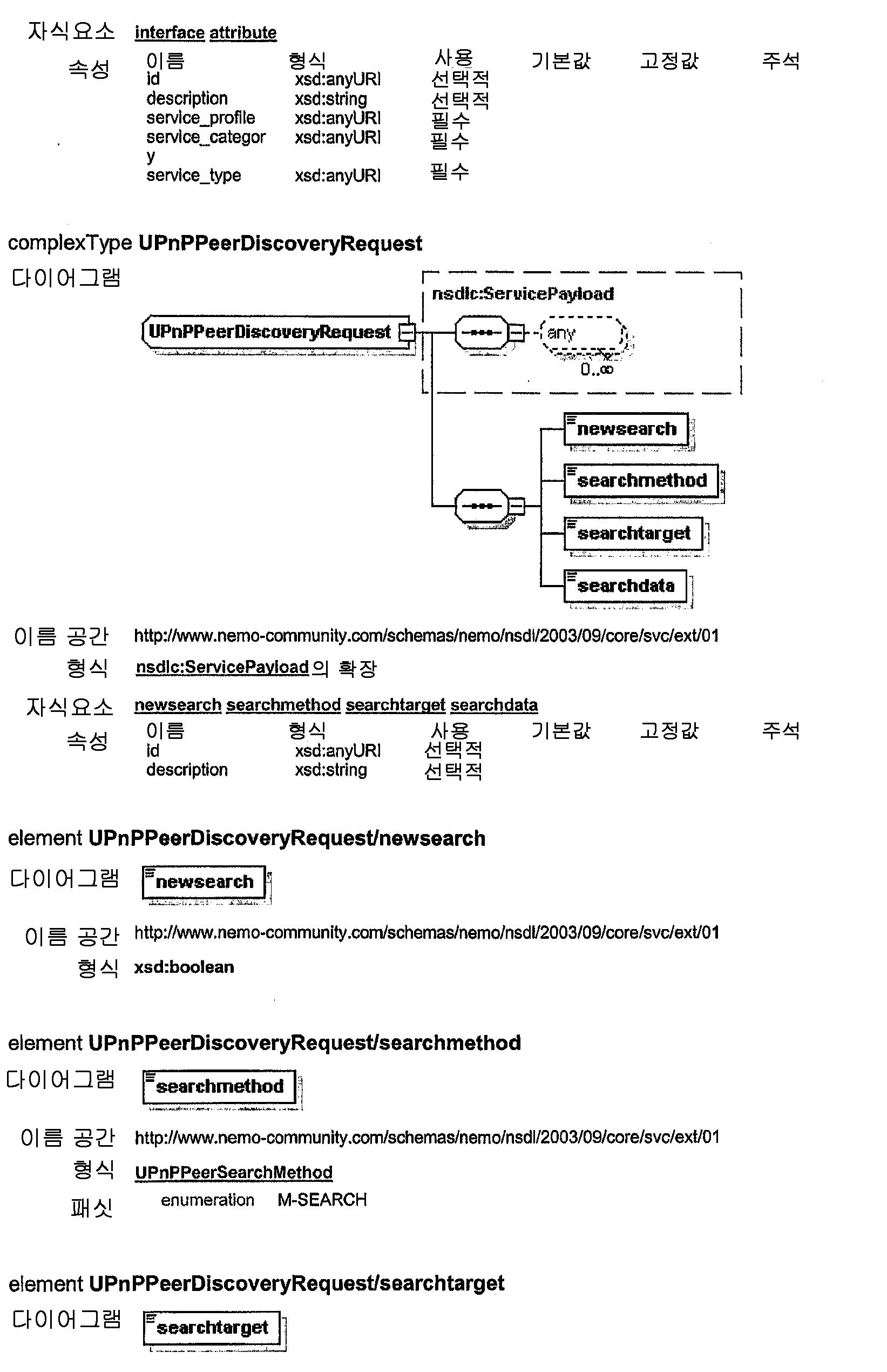 Figure 112010023141488-pat00044