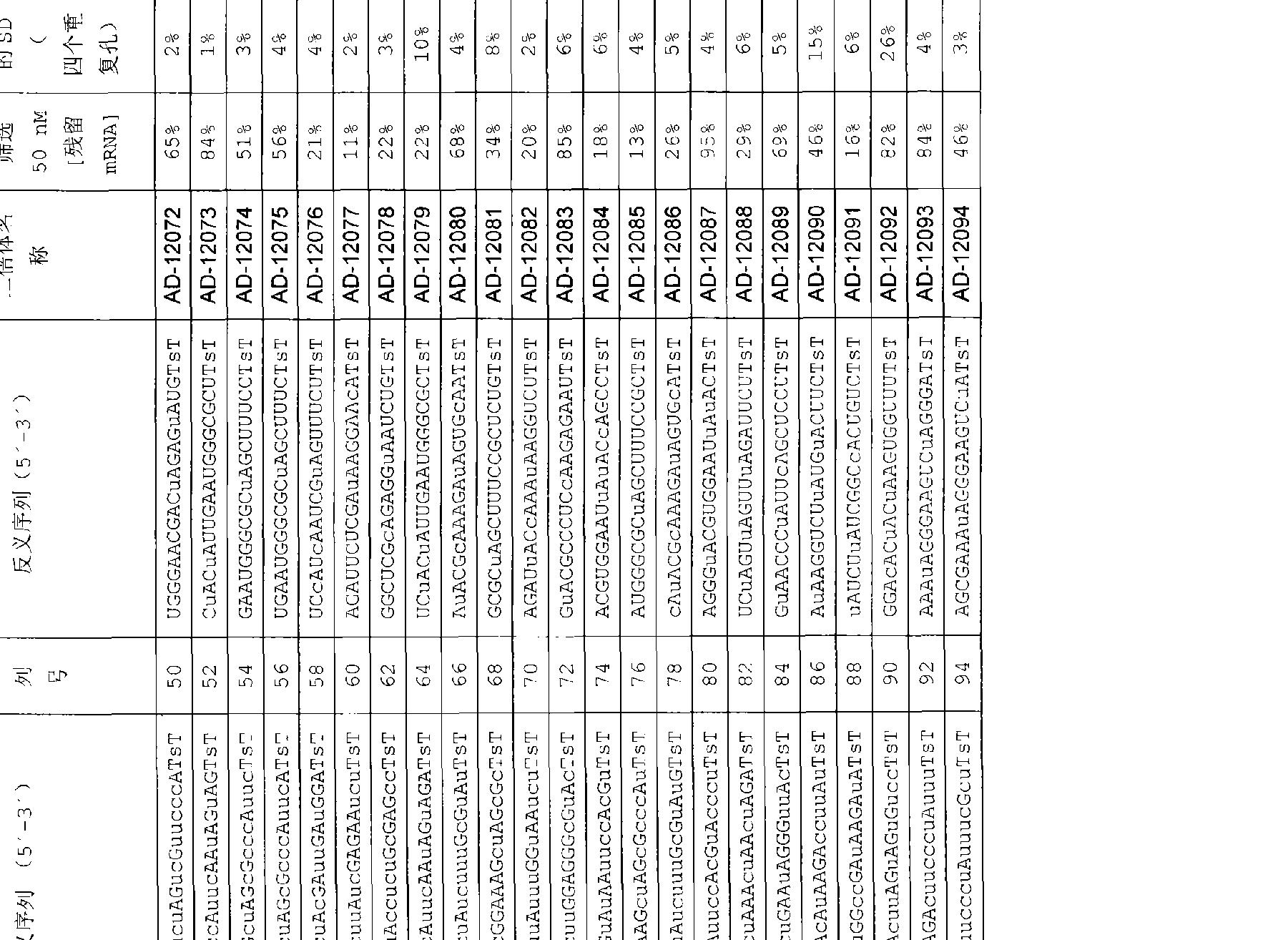 Figure CN101448849BD00461