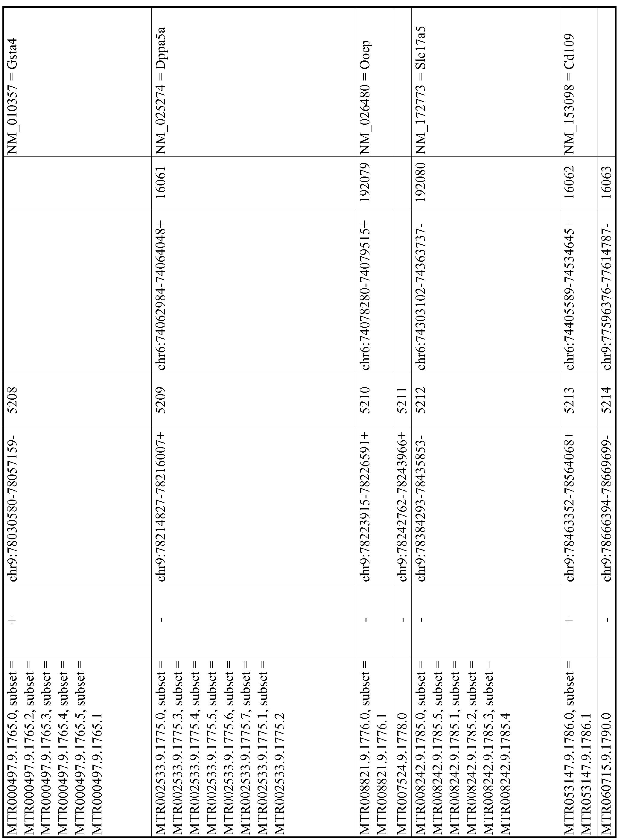 Figure imgf000946_0001