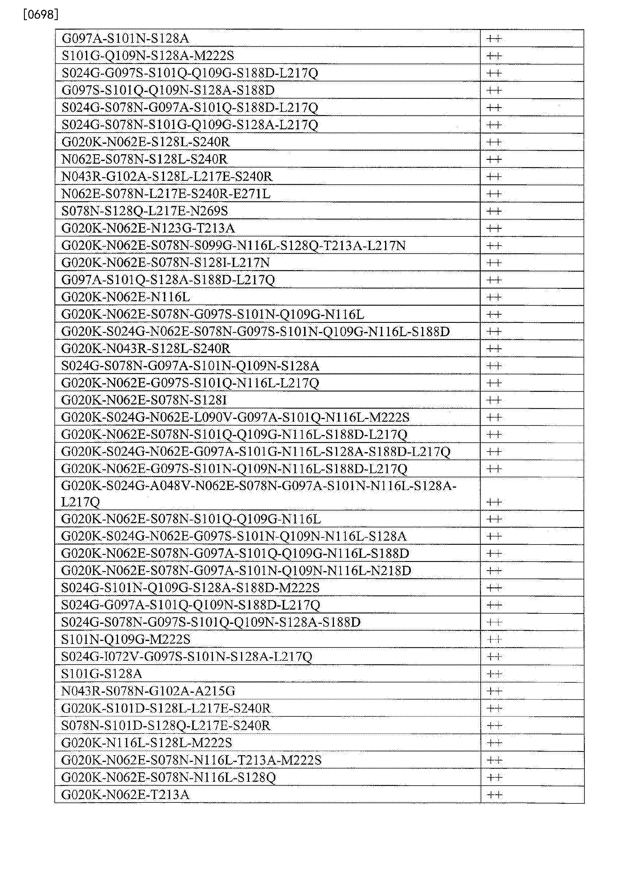 Figure CN103764823BD02991